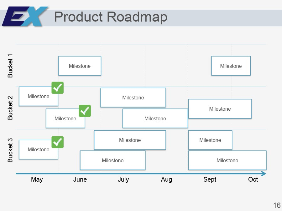 Free product roadmap template 19