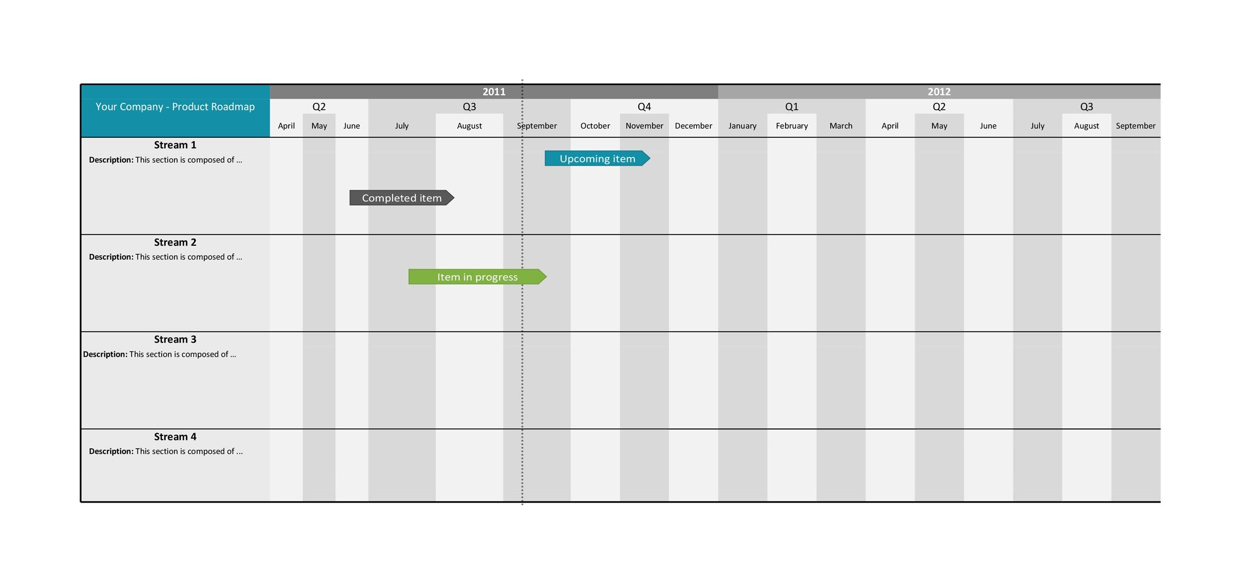 Free product roadmap template 22