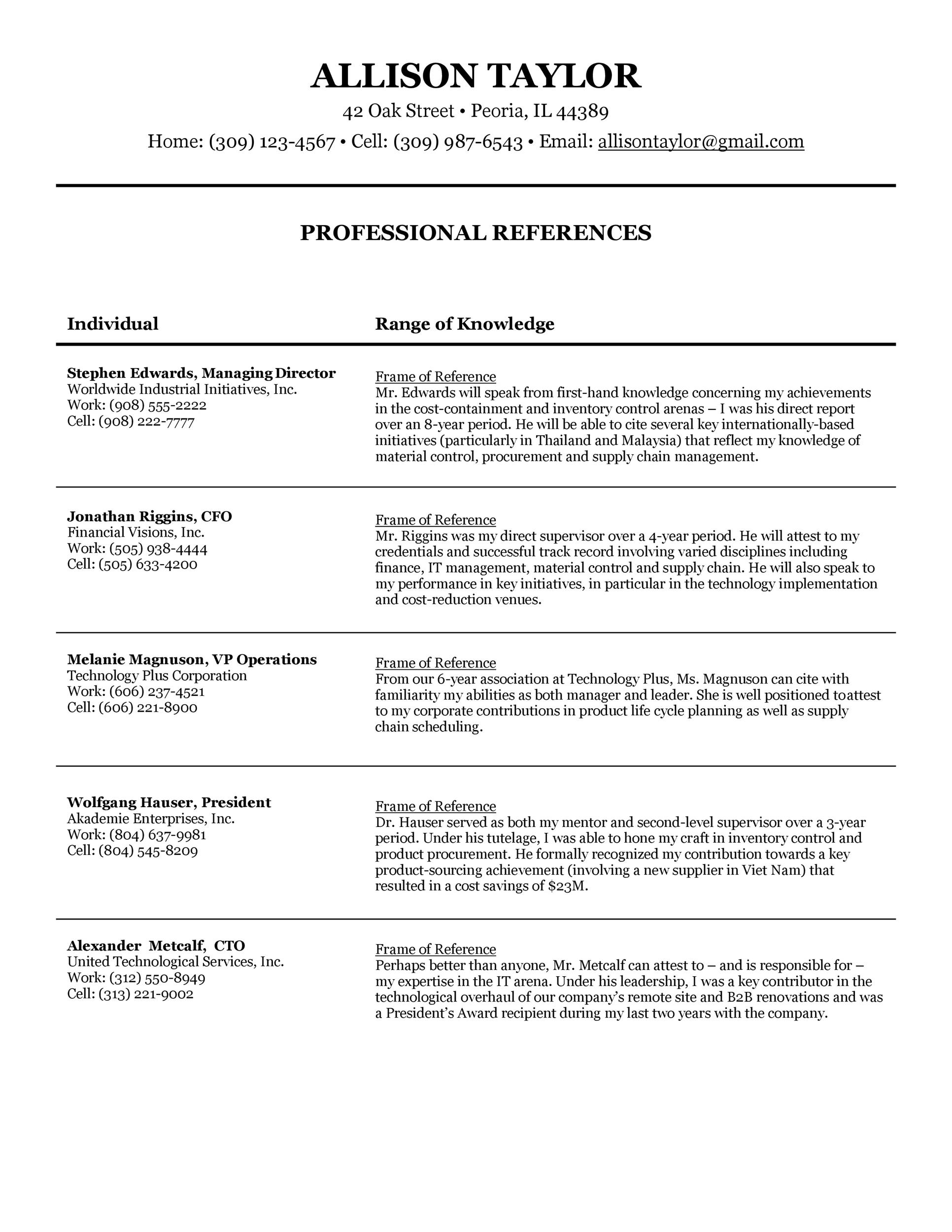 Free reference page template 15