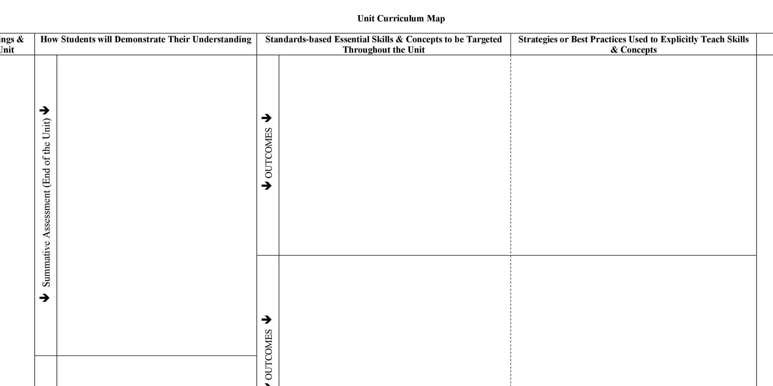 Free unit plan template 19