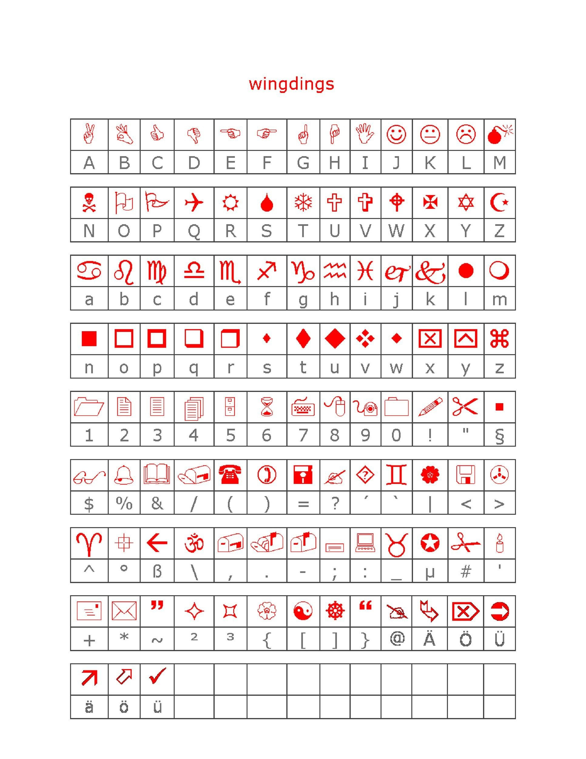 Free wingdings translator template 04
