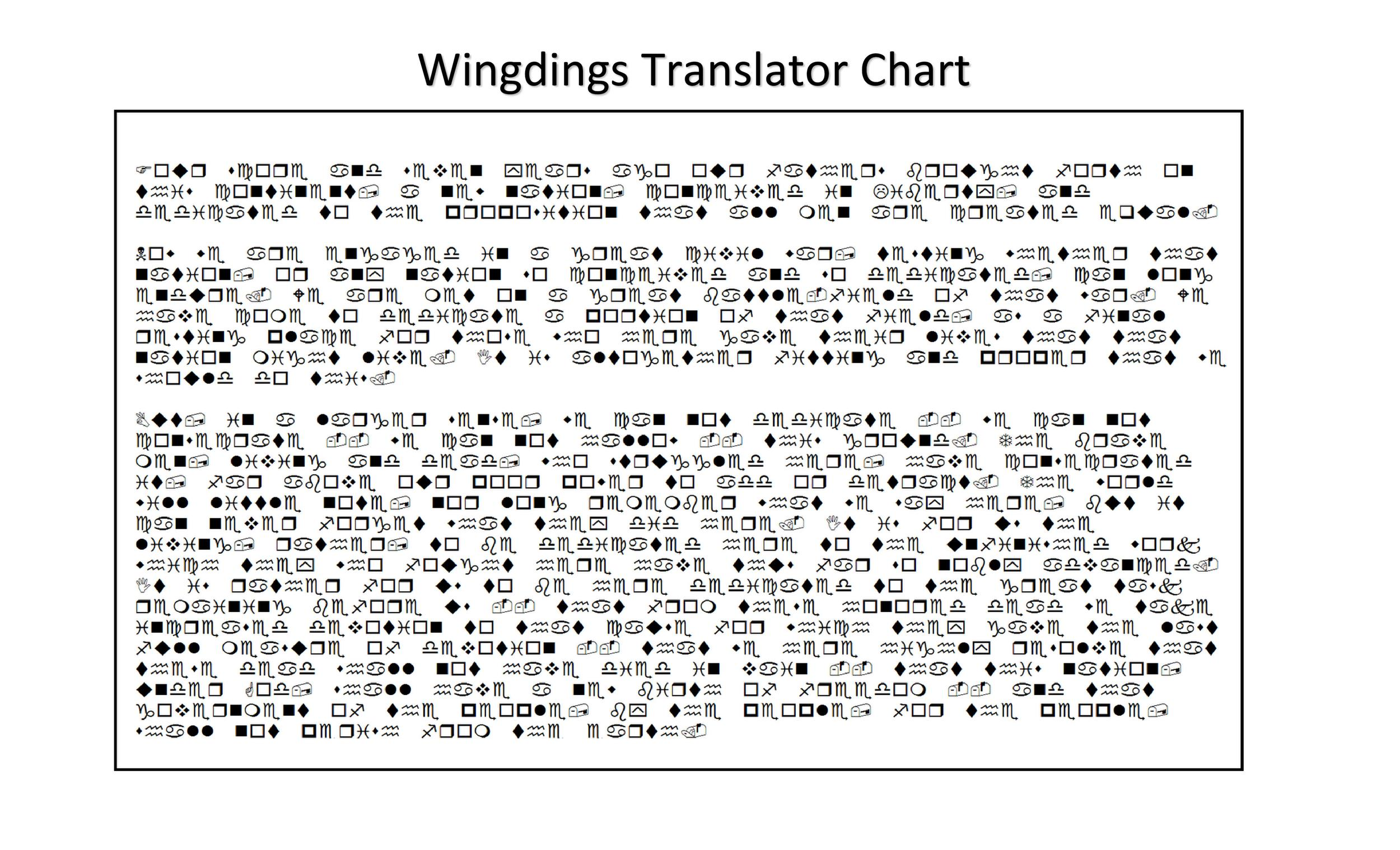 Free Wingdings Translator Charts  Template Lab
