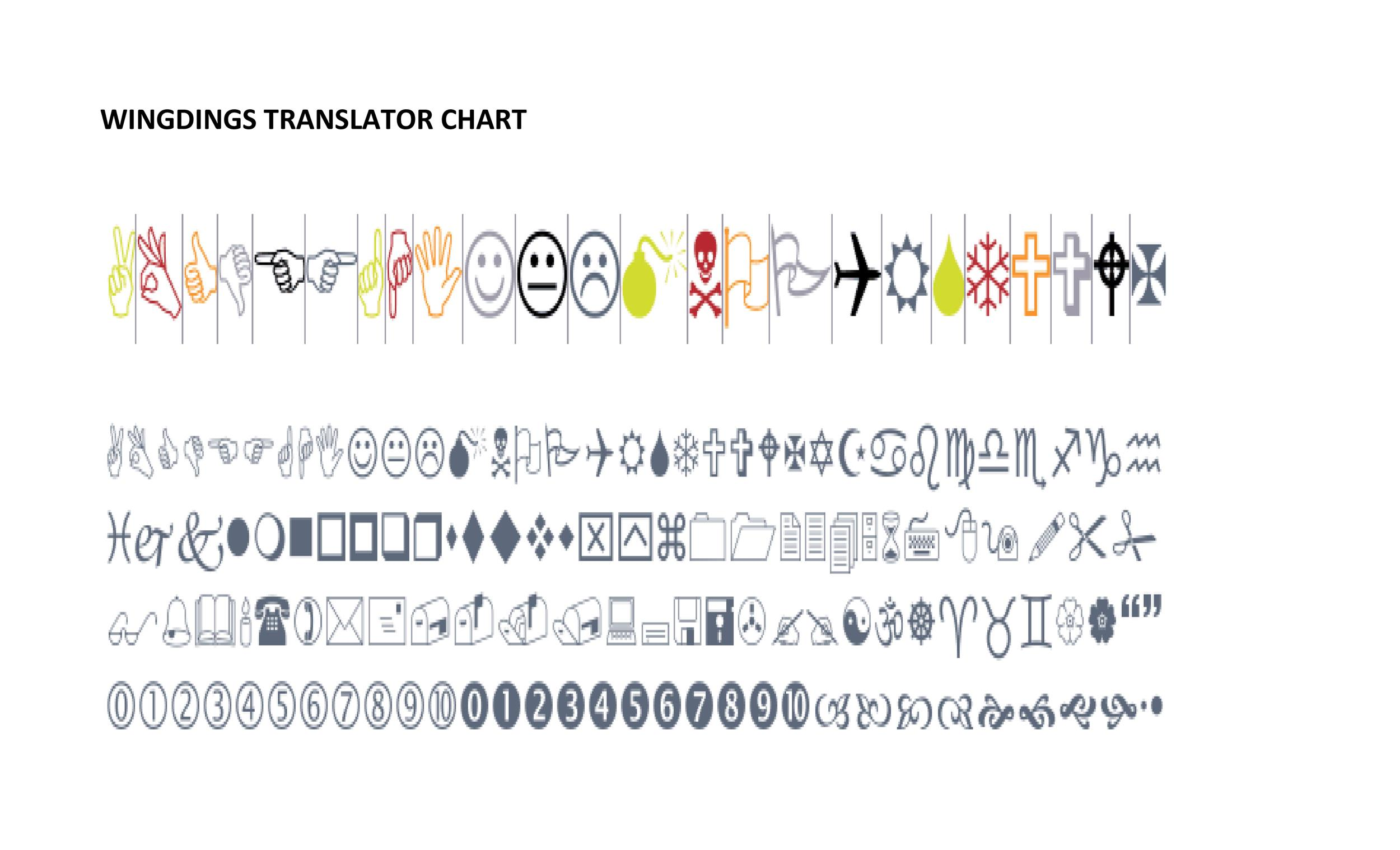 Free wingdings translator template 08