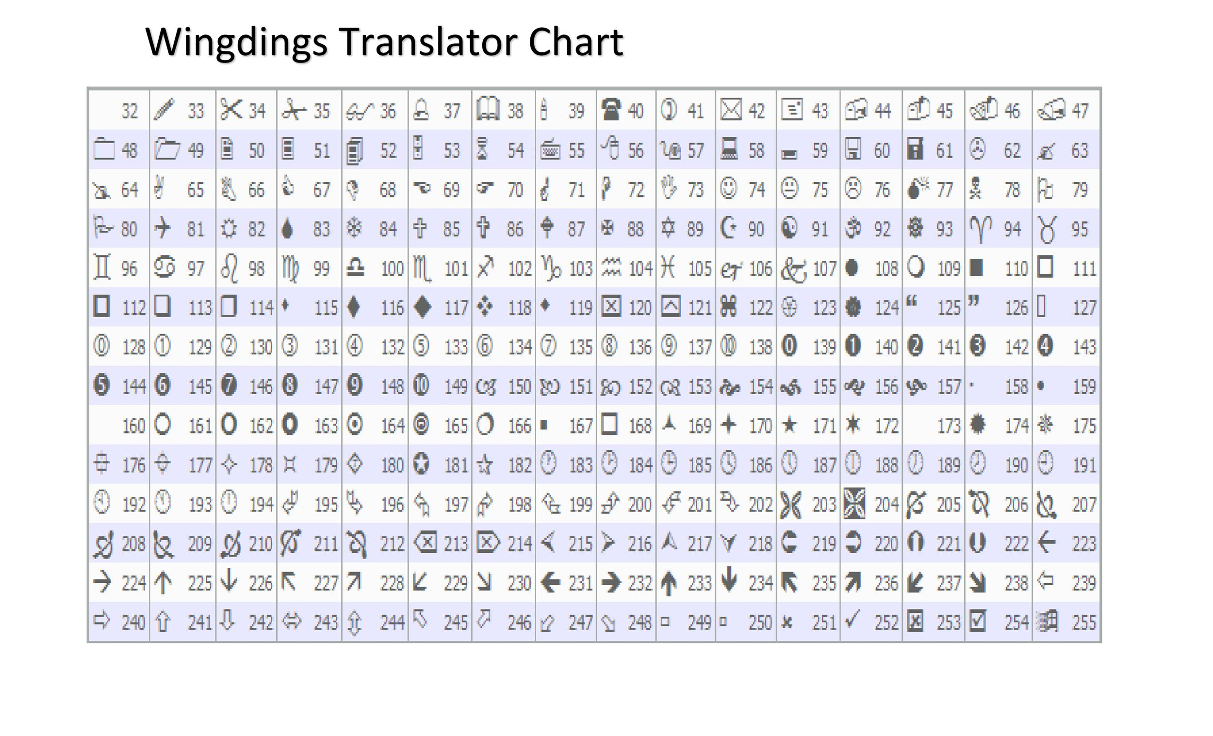 Free wingdings translator template 09