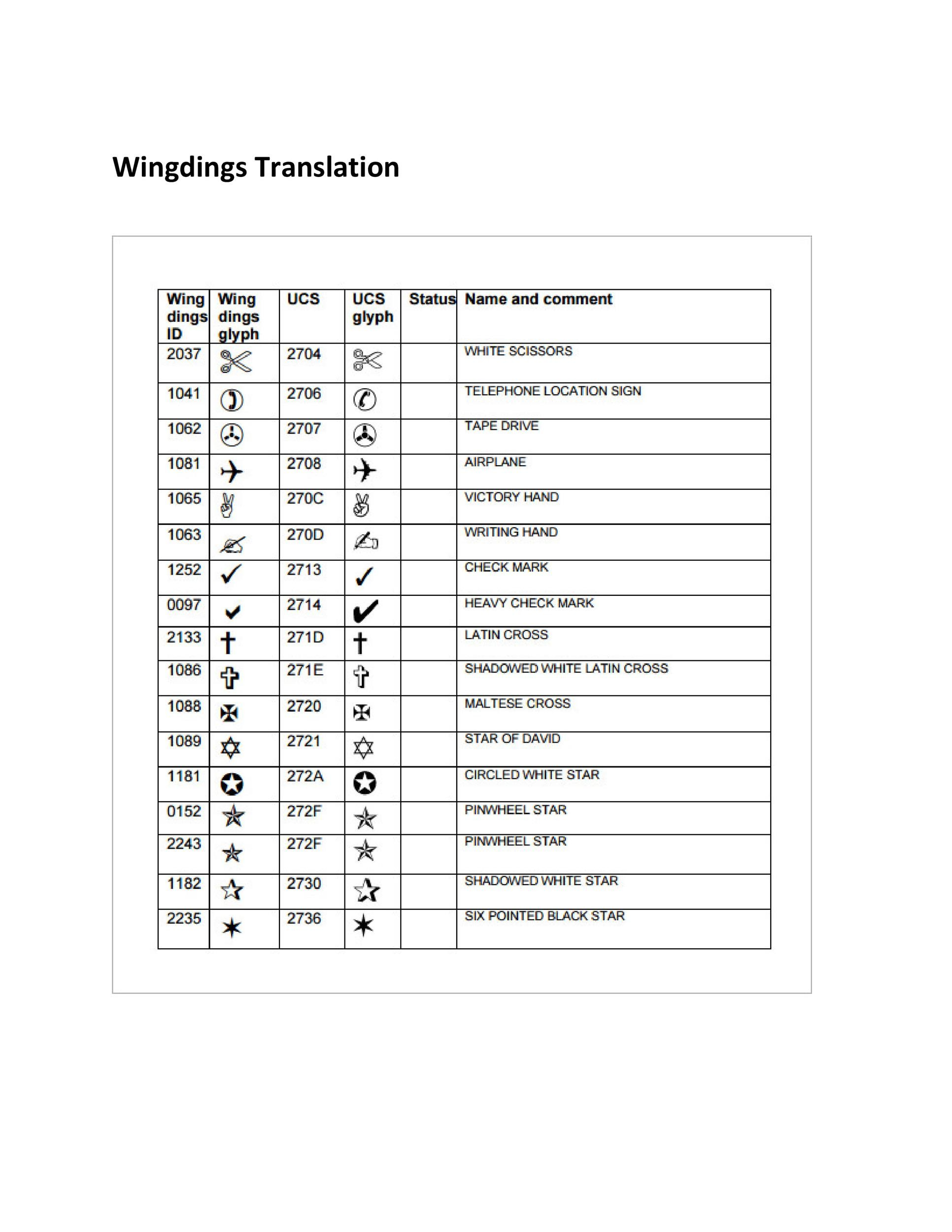 Free wingdings translator template 15