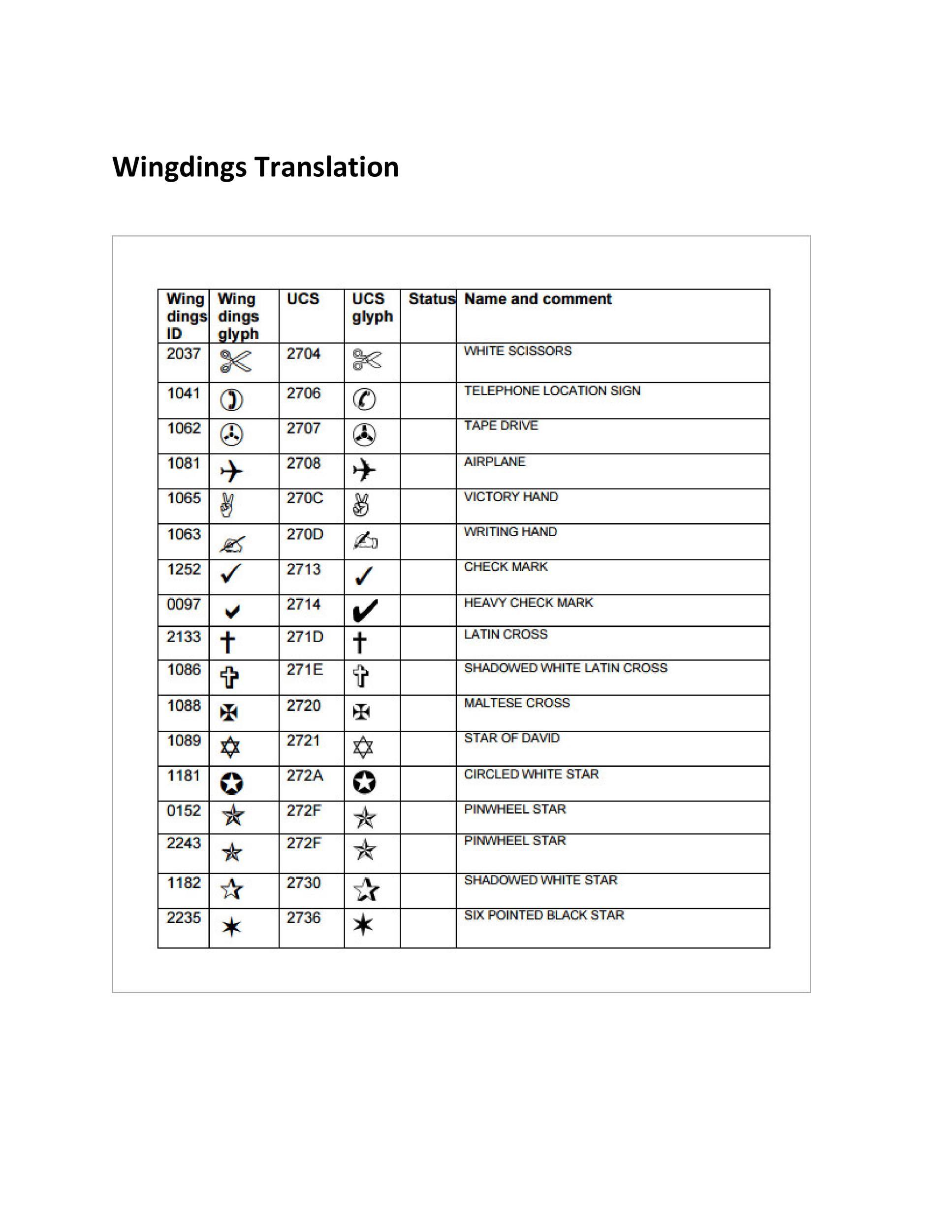 Free wingdings translator template 15