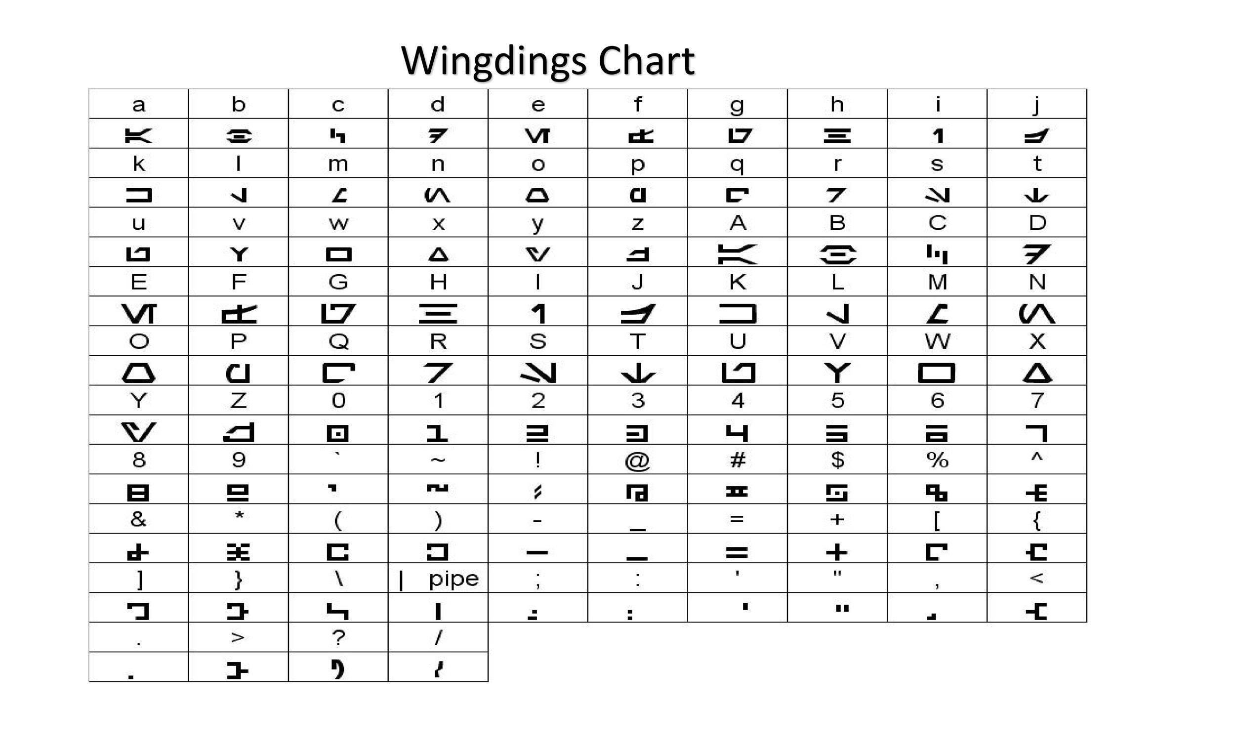 Free wingdings translator template 27