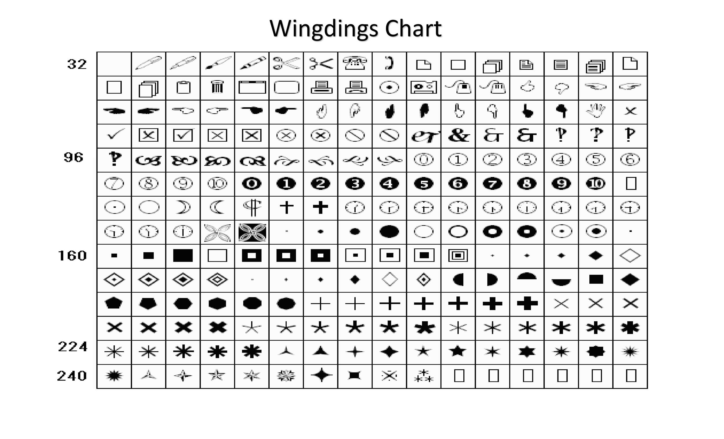 Beautiful Wingdings Chart Photos  Best Resume Examples By Industry