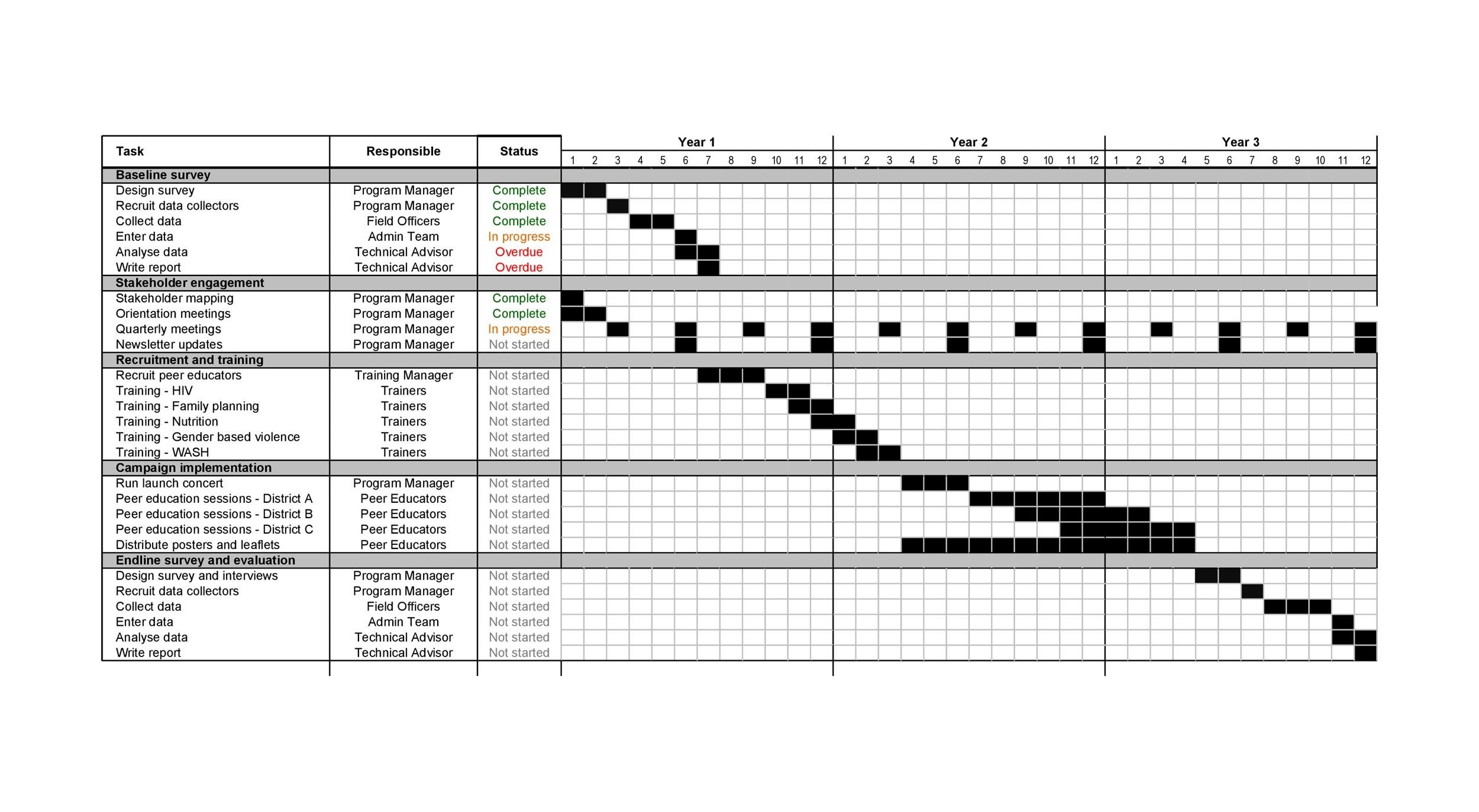 Free work plan template 37