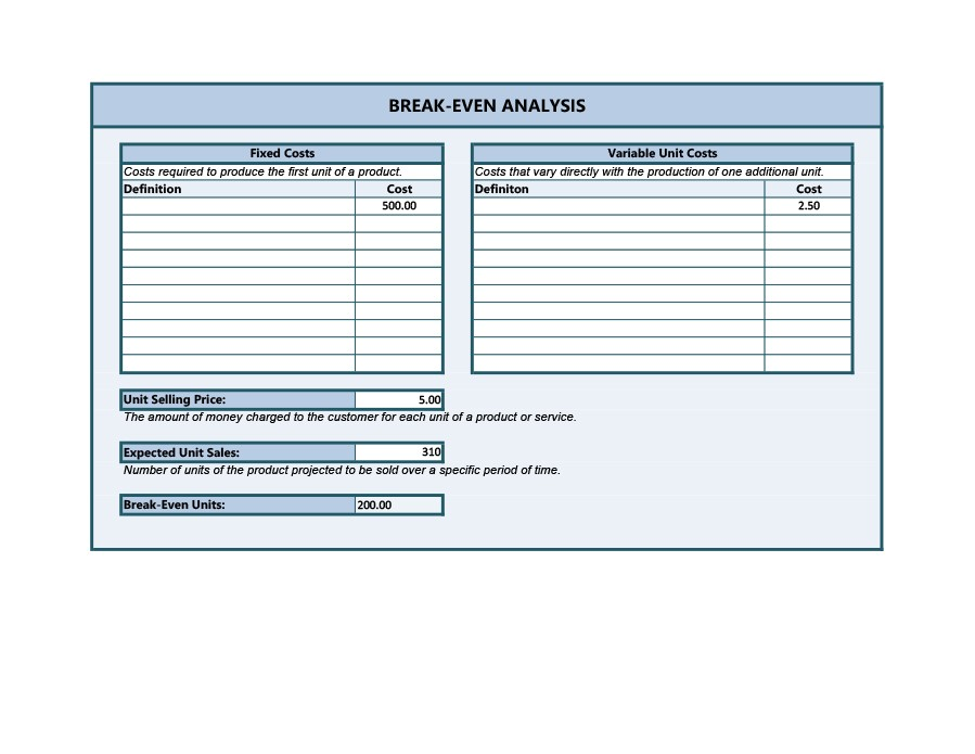 41 free break even analysis templates  u0026 excel spreadsheets  u1405 template lab