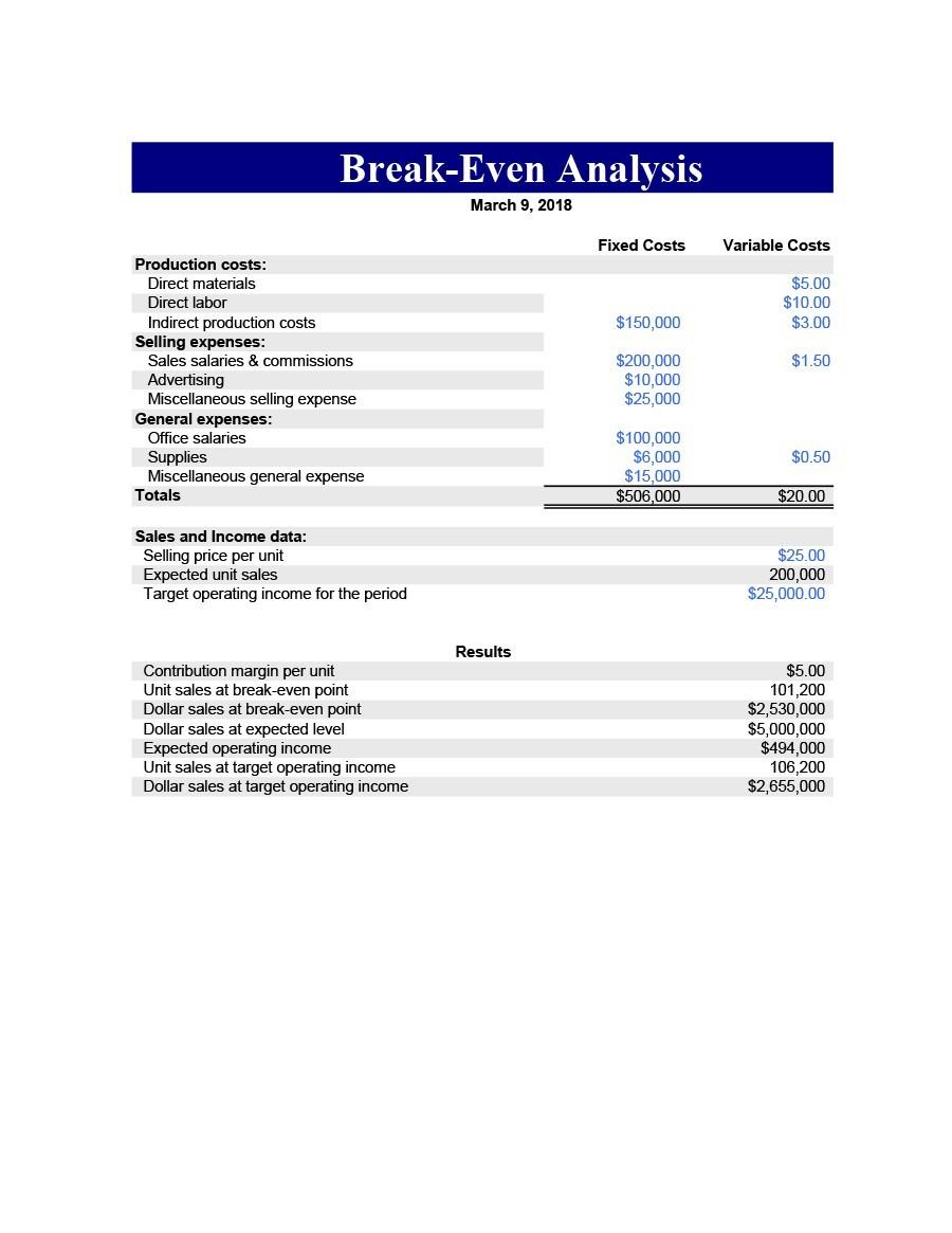 41 Free Break Even Analysis Templates & Excel Spreadsheets ...