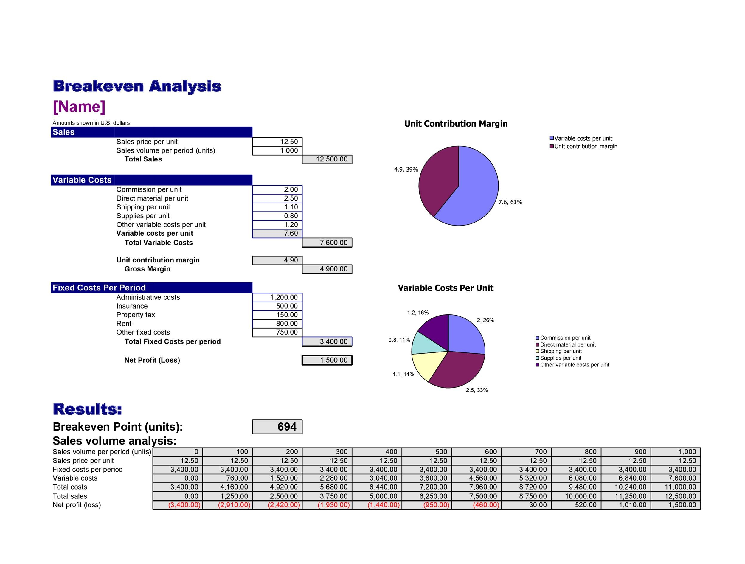41 Free Break Even Analysis Templates Excel Spreadsheets