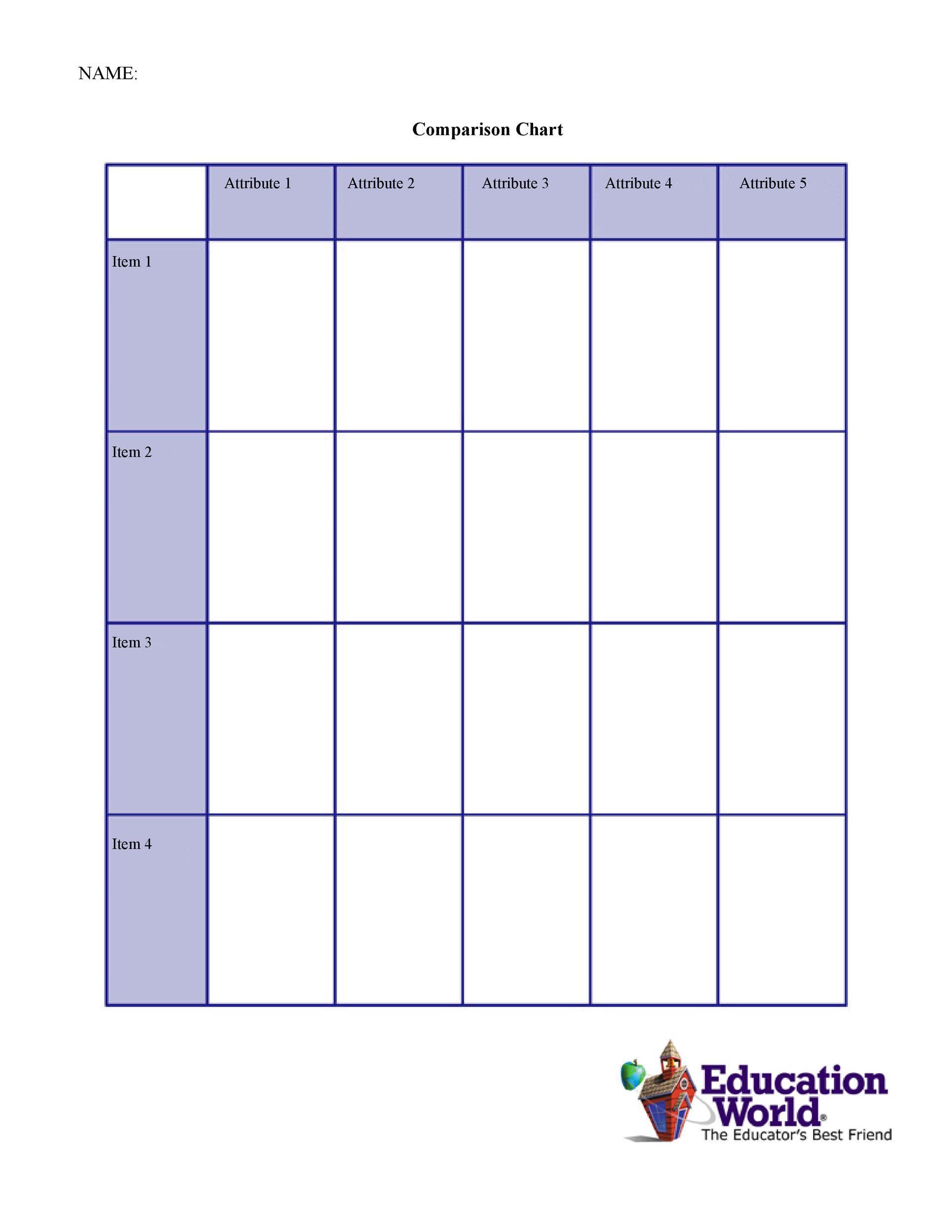 free comparison chart template 17