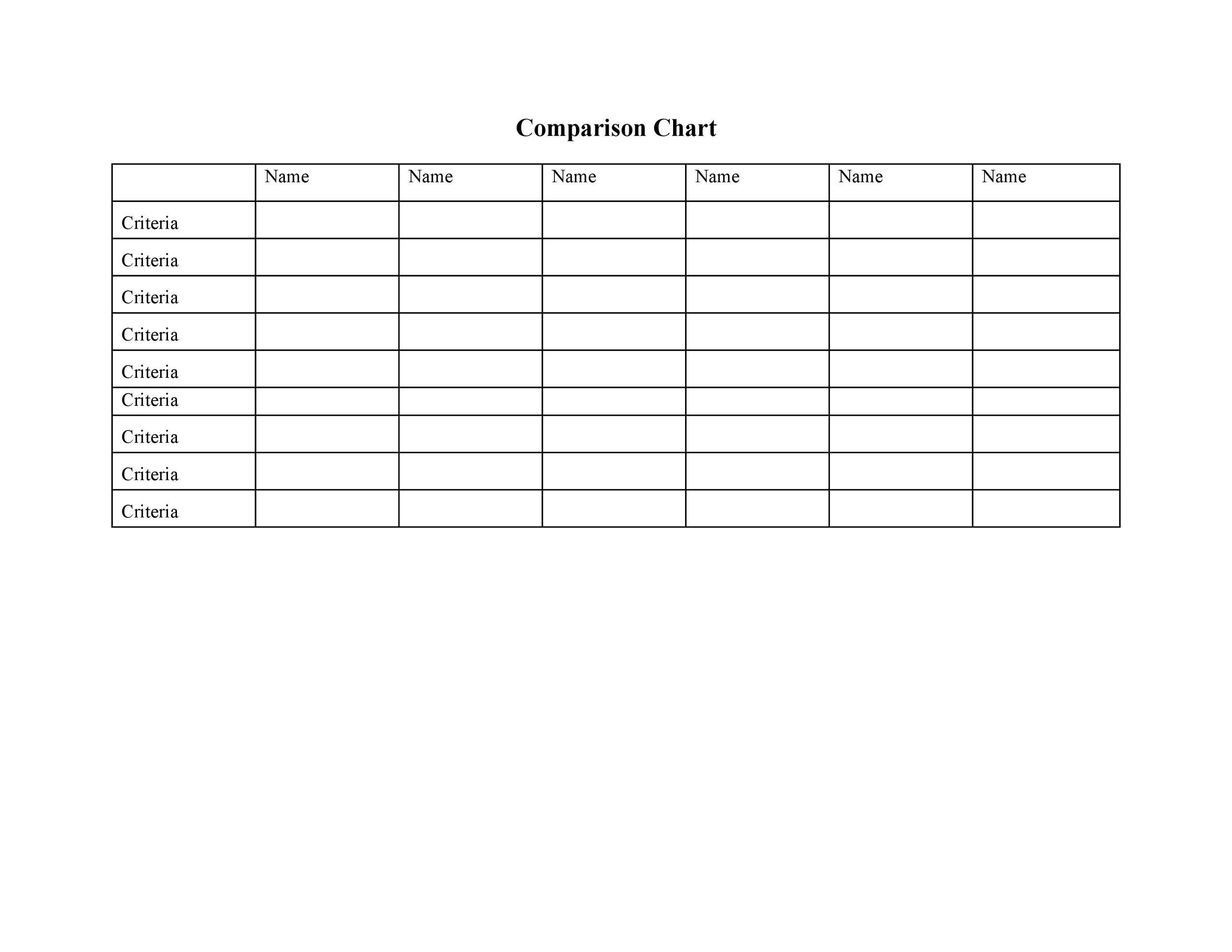 Free Comparison Chart Template 19