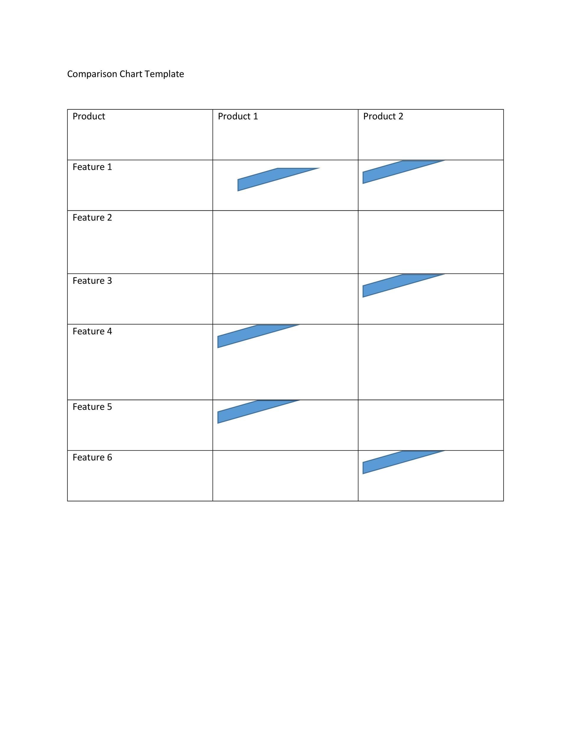 Free Comparison Chart Template 25