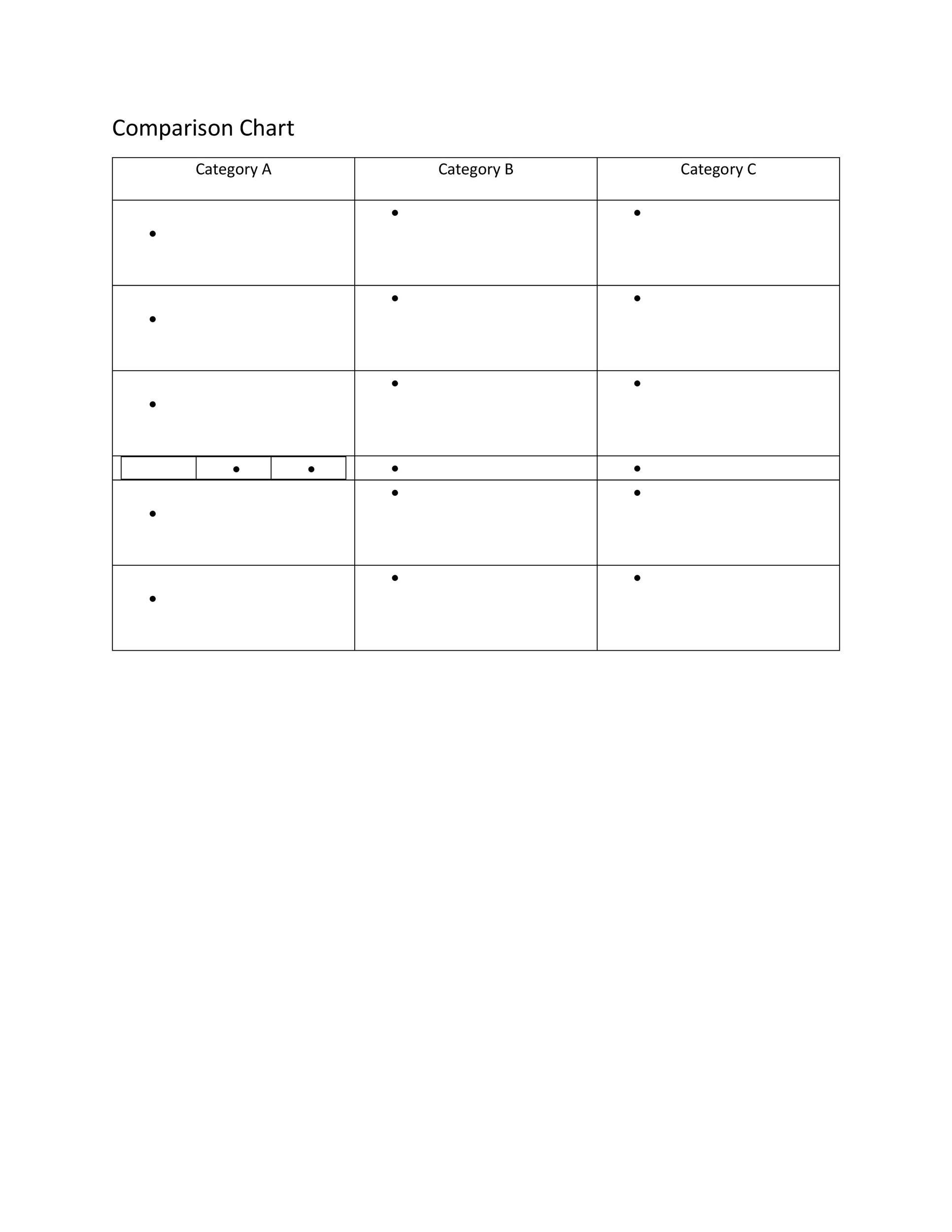 Free Comparison Chart Template 28