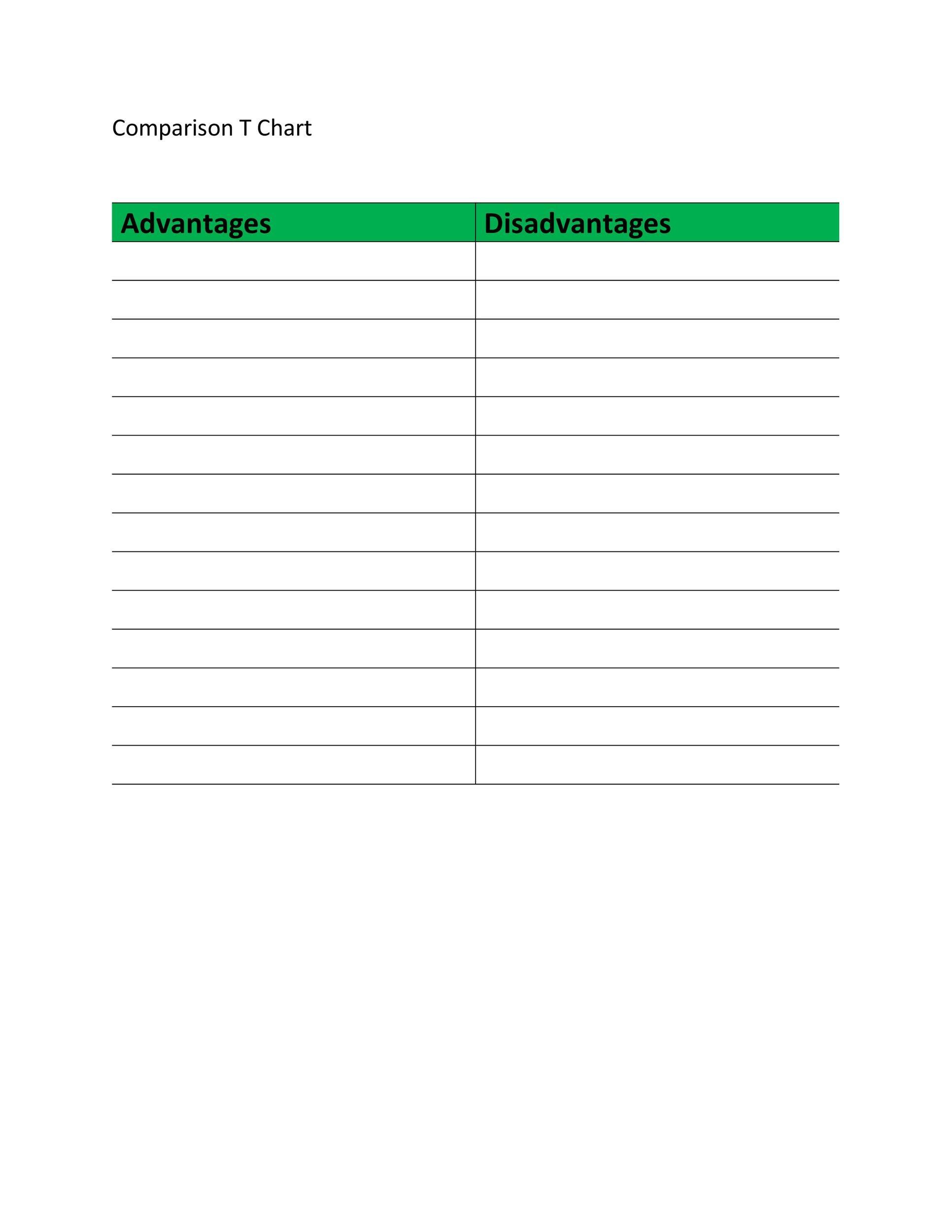 Free Comparison Chart Template 29