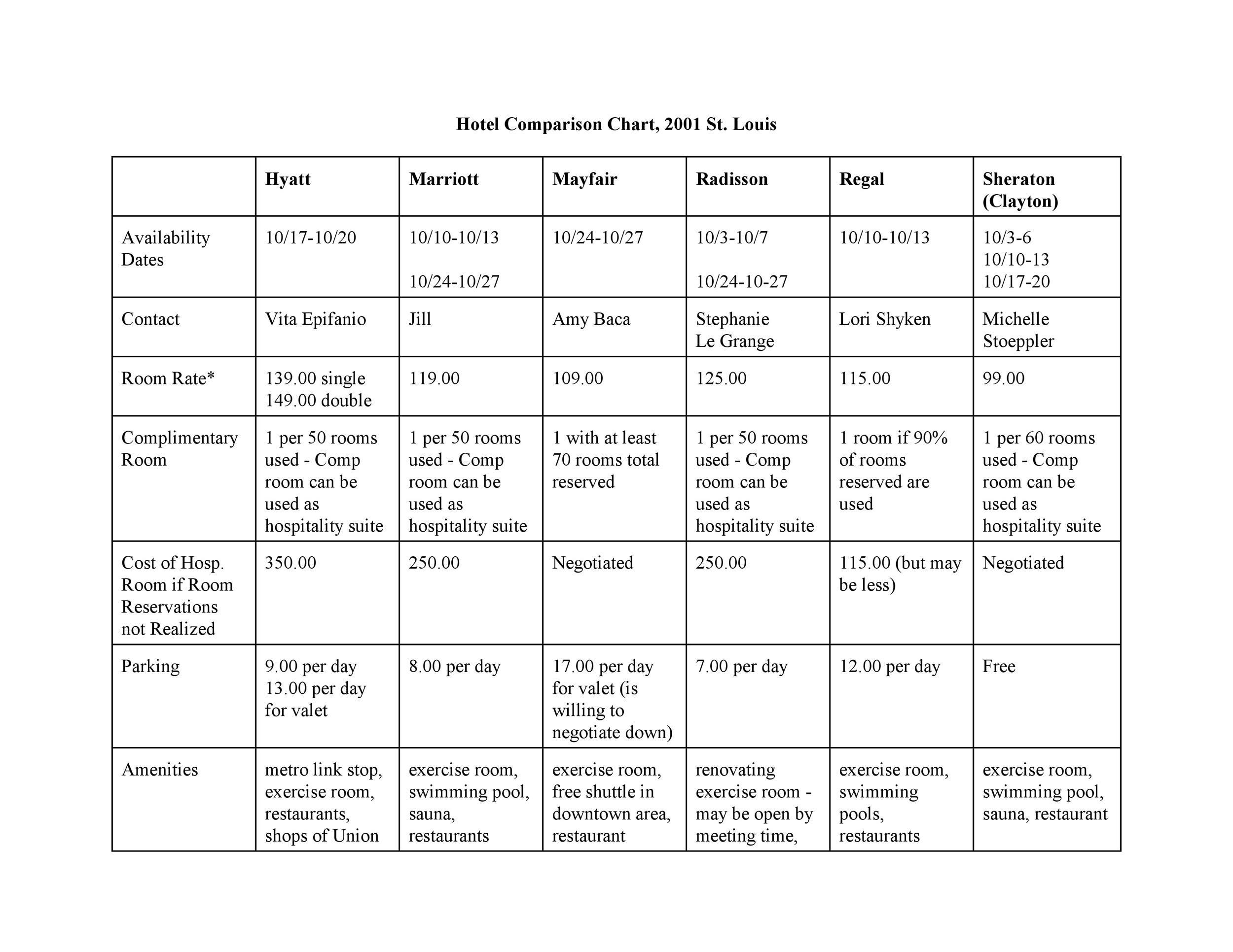 Free Comparison Chart Template 35