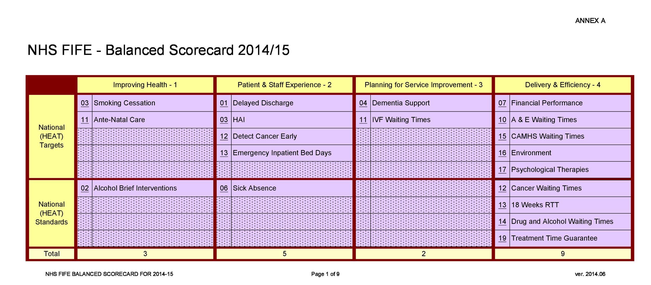 Free Balanced Scorecard Template 07