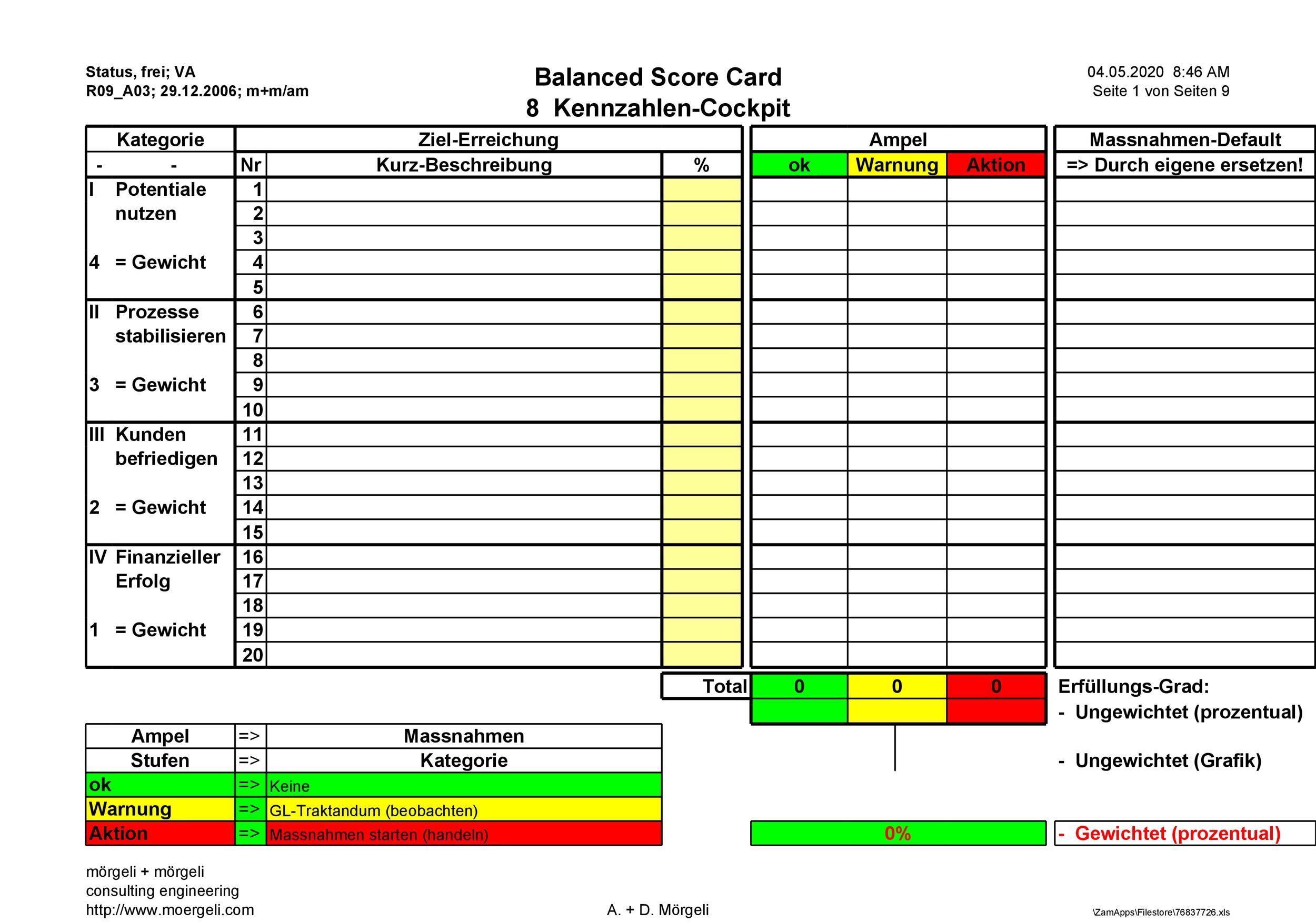 Free Balanced Scorecard Template 09