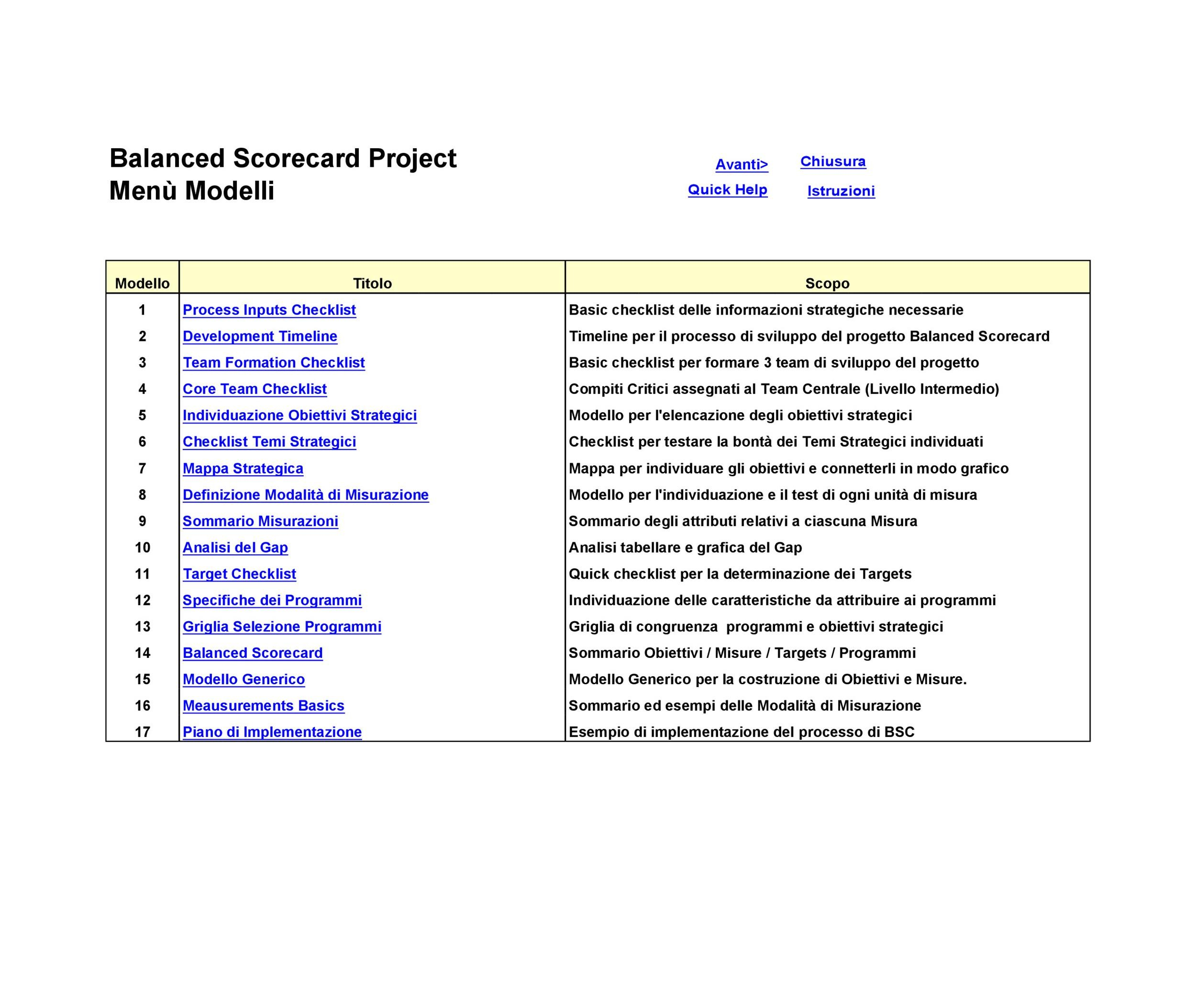 31 professional balanced scorecard examples templates free balanced scorecard template 11 cheaphphosting Gallery