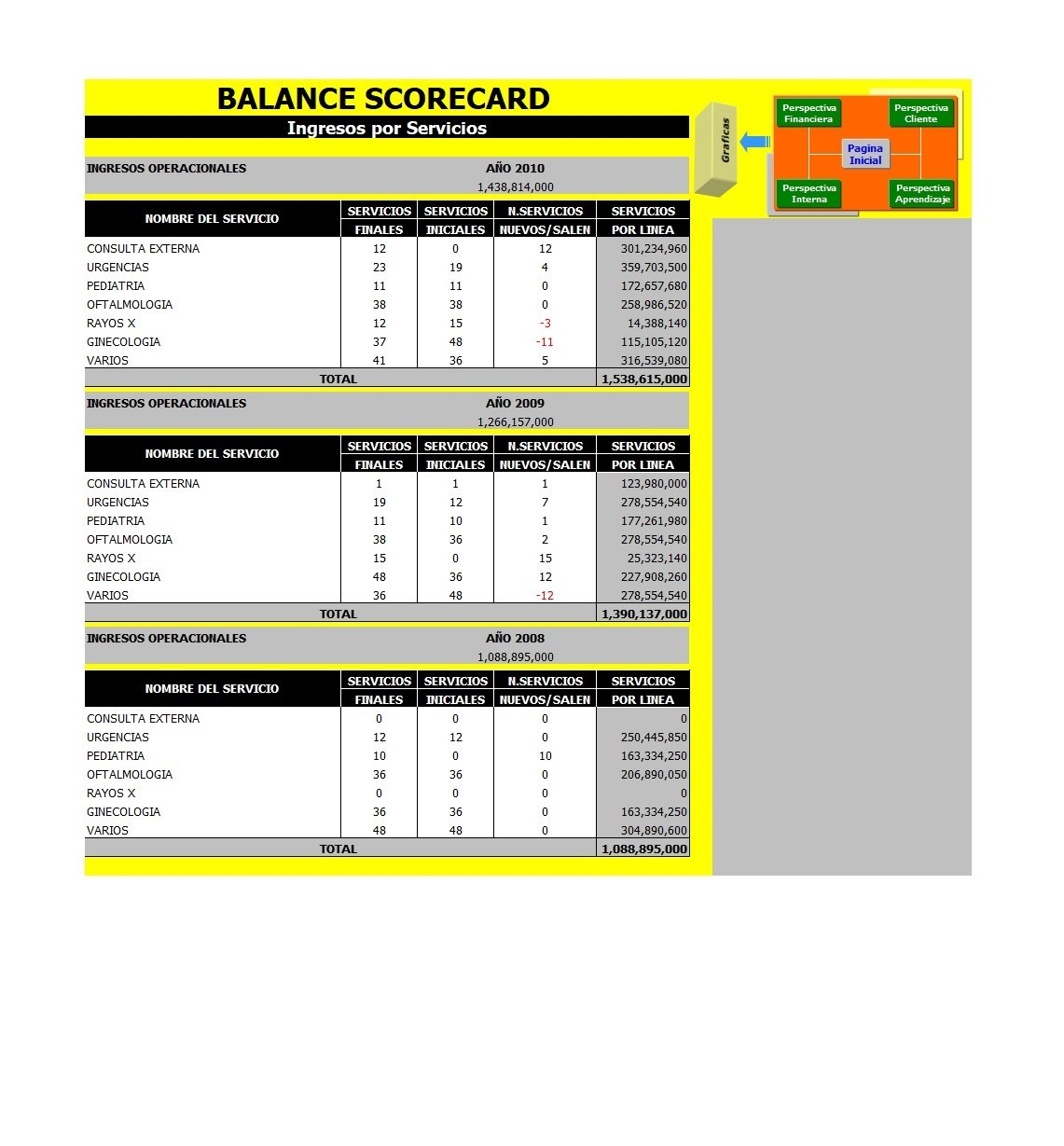 Free Balanced Scorecard Template 15