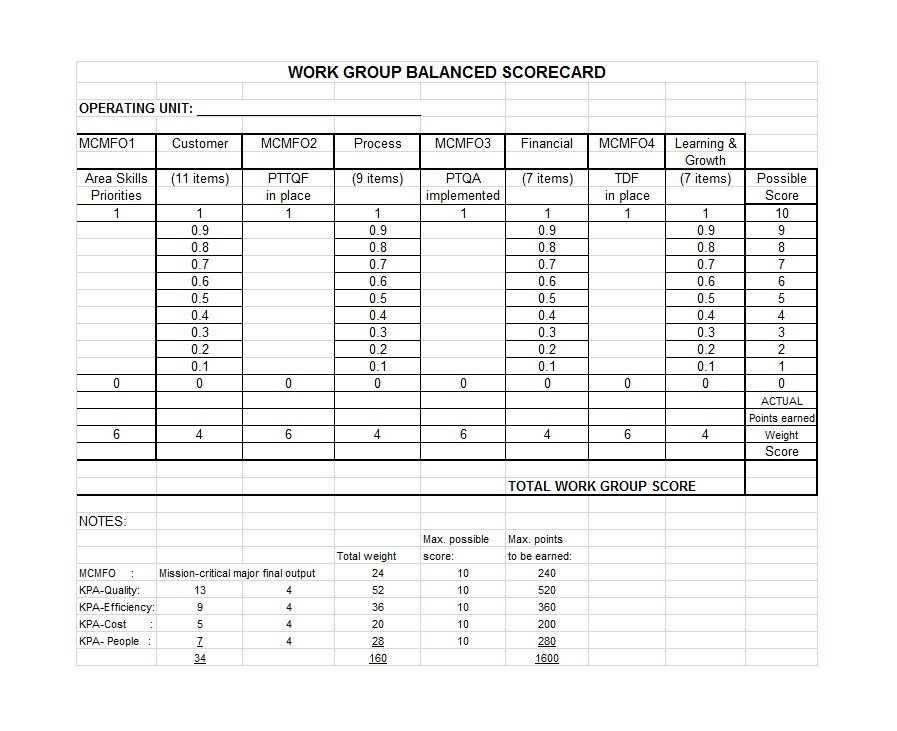 Free Balanced Scorecard Template 17