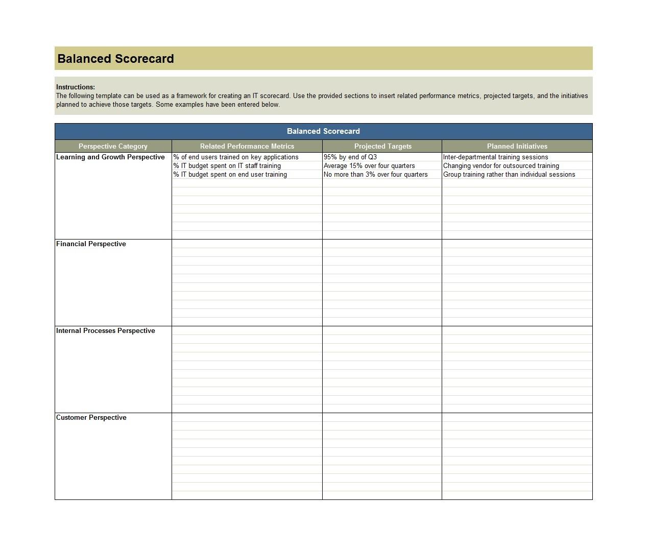 Free Balanced Scorecard Template 20