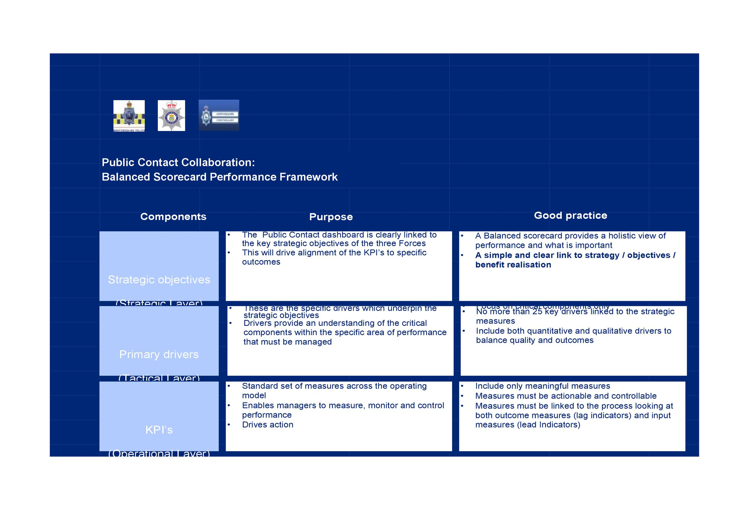 Free Balanced Scorecard Template 26