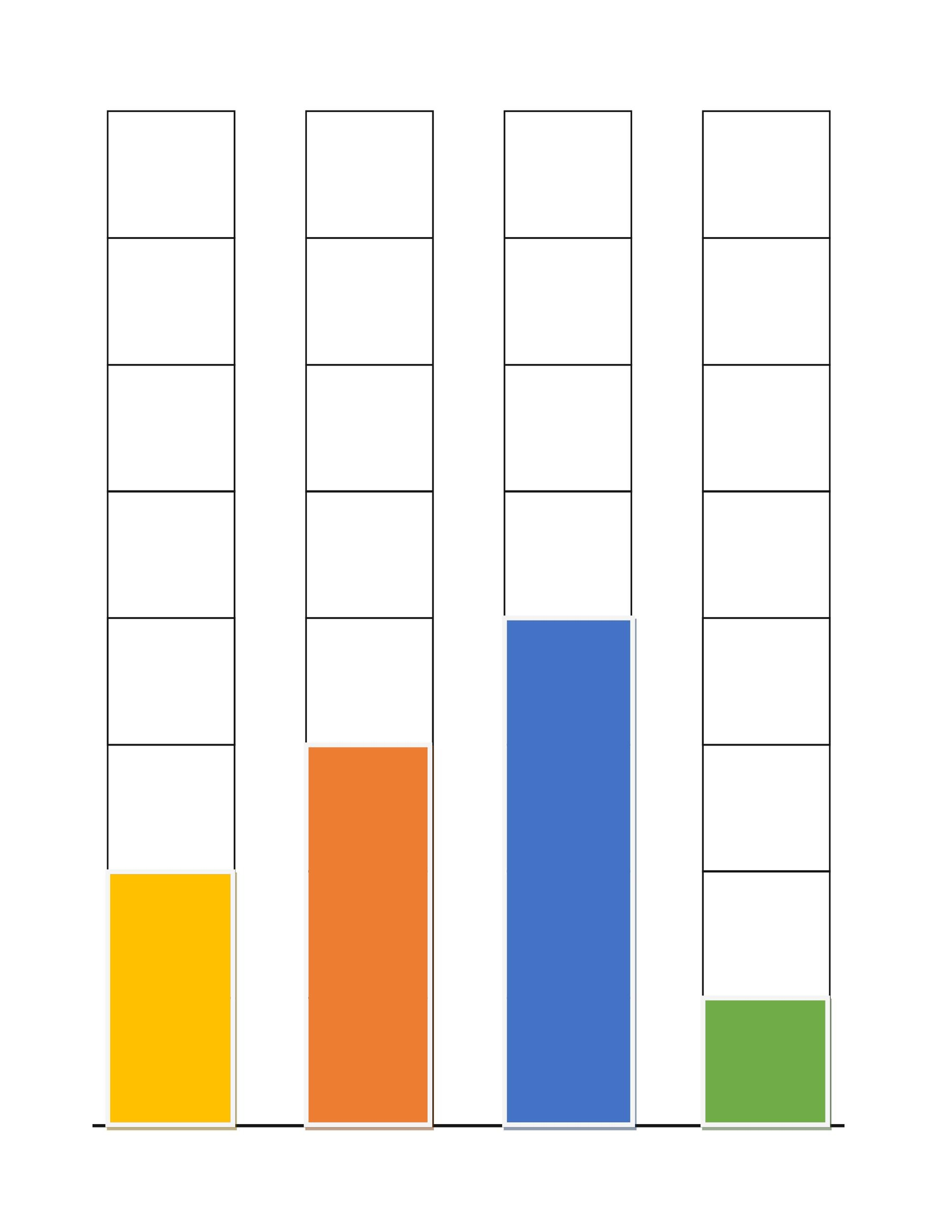 Free Bar Graph Template 04