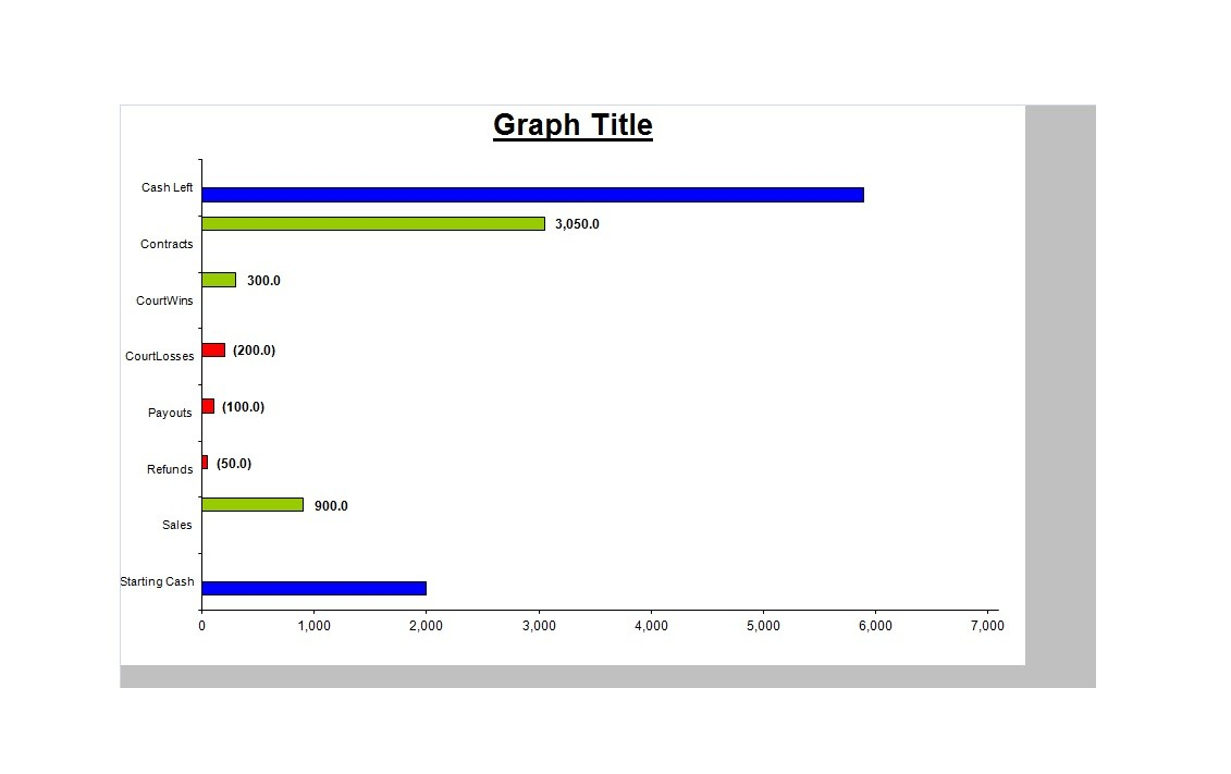 Free Bar Graph Template 16