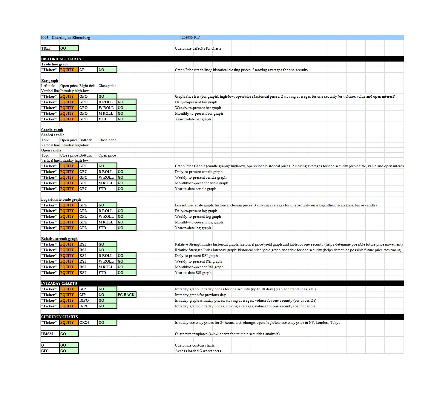 Free Bar Graph Template 20