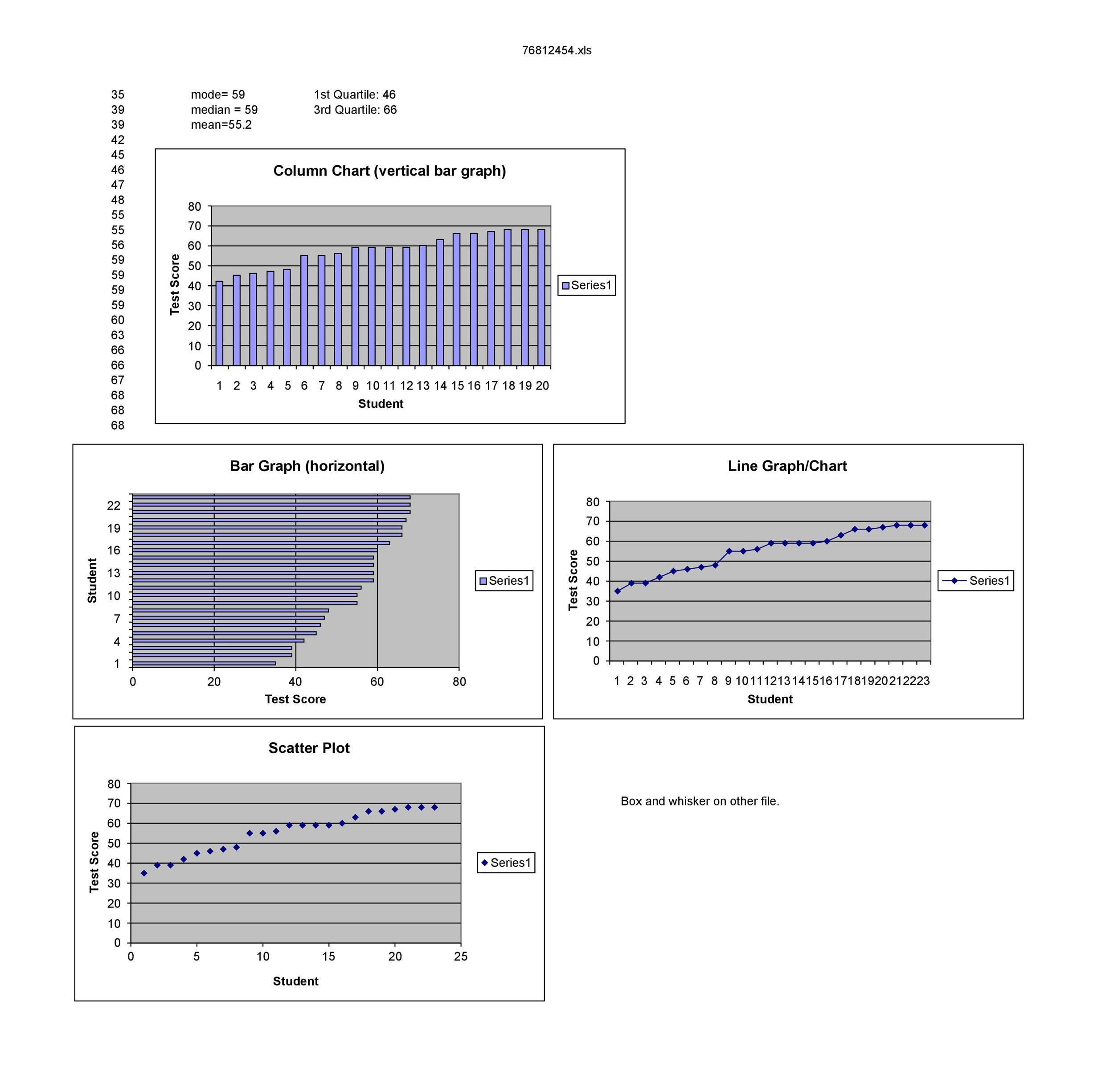 Free Bar Graph Template 22