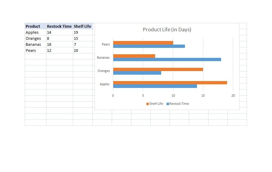Free Bar Graph Template 24