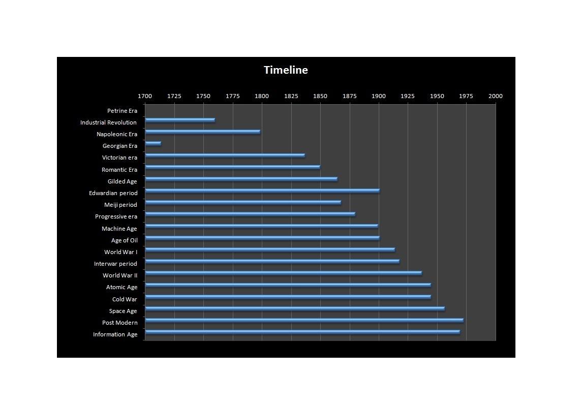 Free Bar Graph Template 30