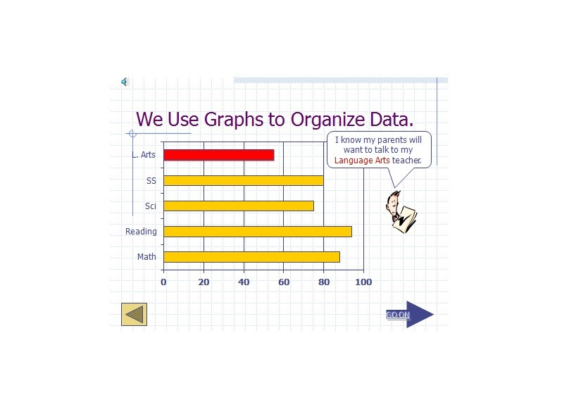 Free Bar Graph Template 31