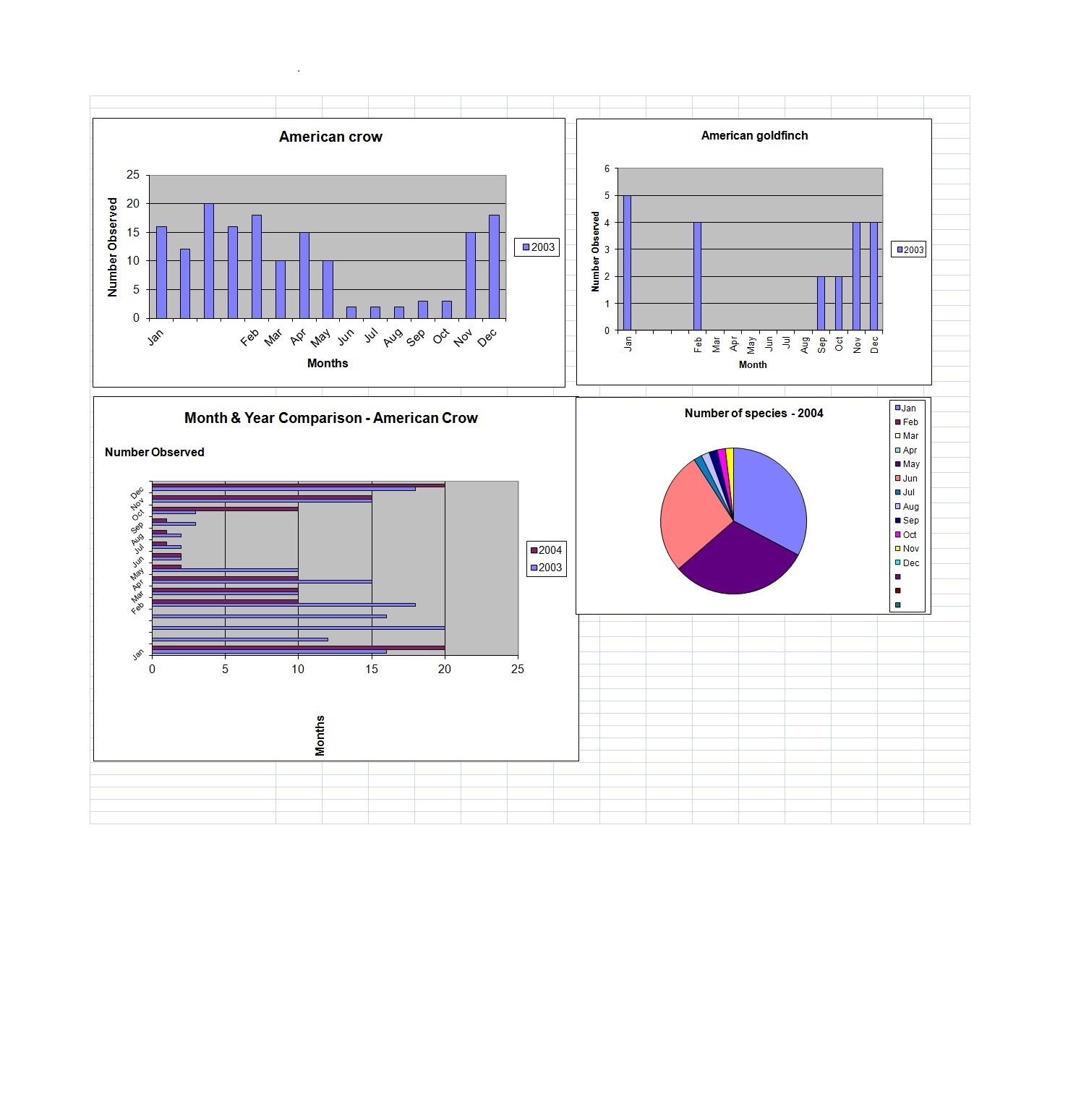 Free Bar Graph Template 33