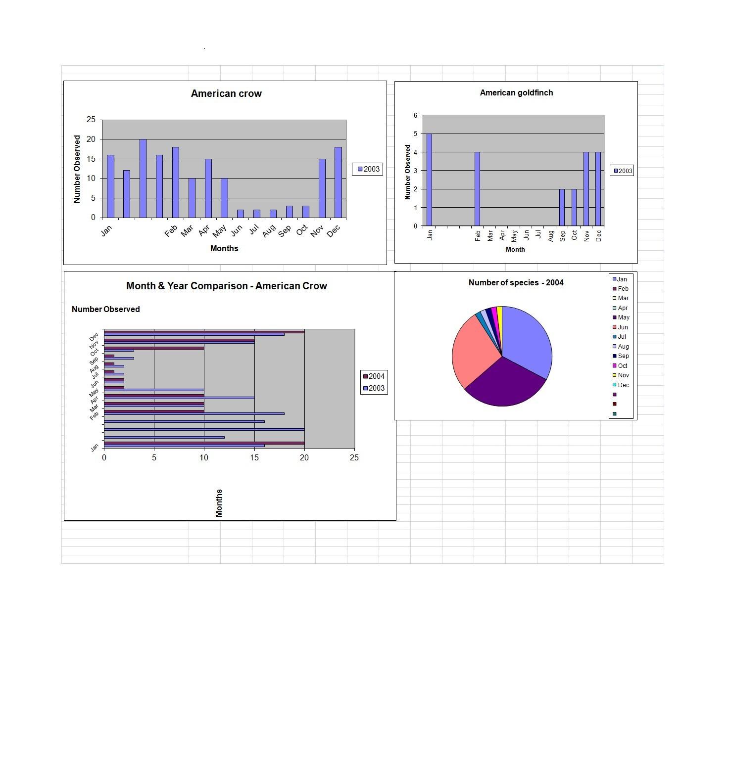 Free Bar Graph Template 33