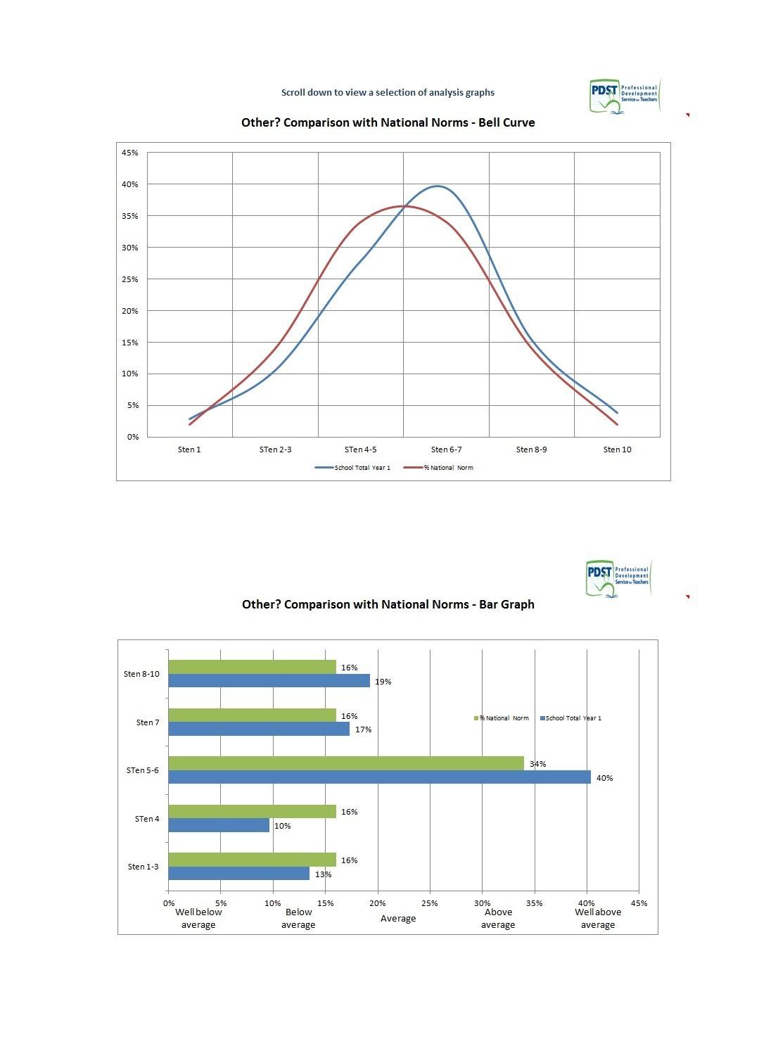 Free Bar Graph Template 34