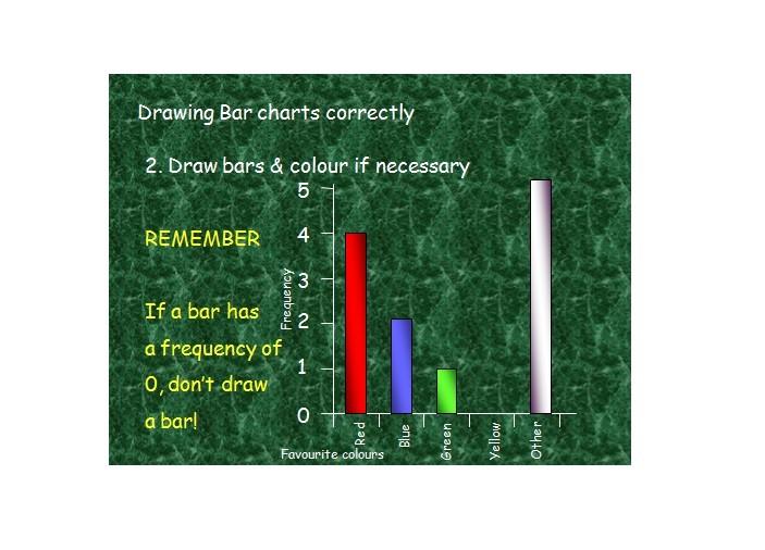 Free Bar Graph Template 39