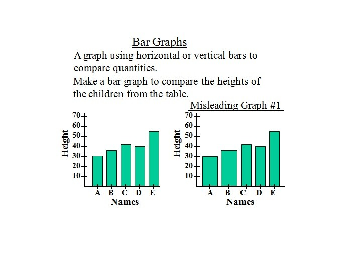Free Bar Graph Template 40