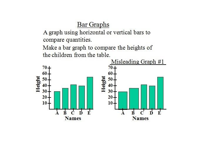 Free Bar Graph Template 40