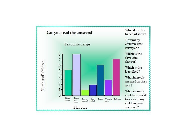 Free Bar Graph Template 41