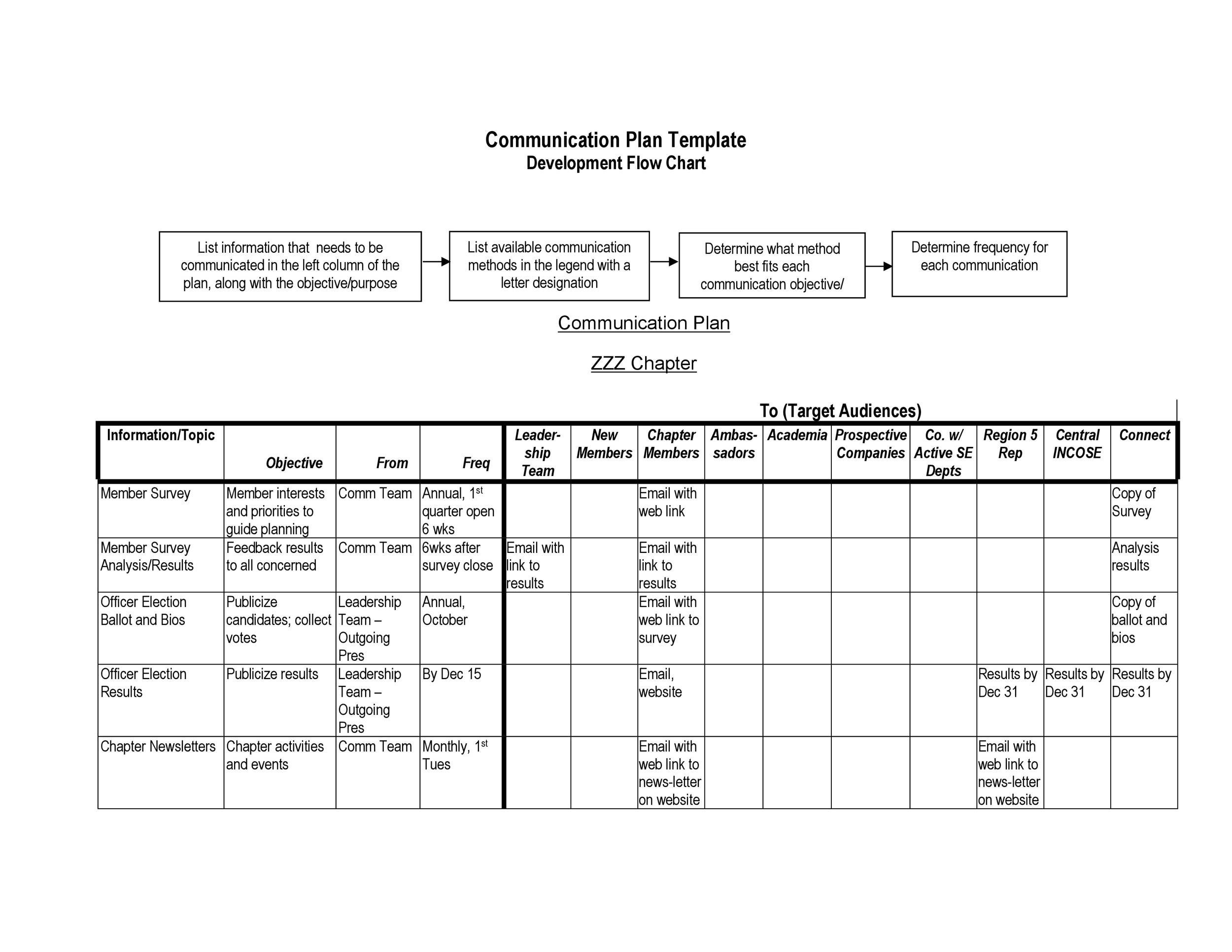 Free Communication Plan Template 33