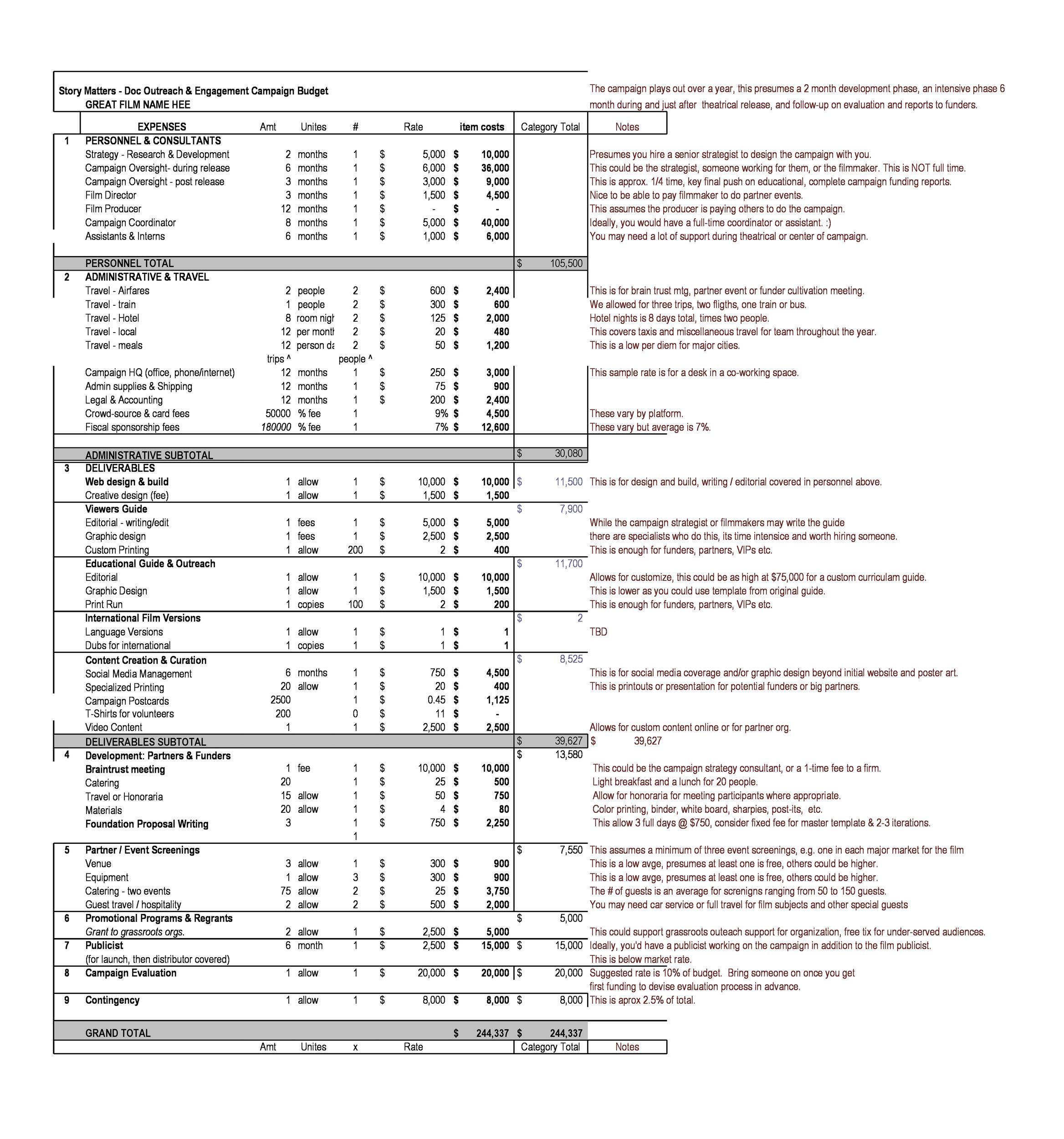 Free Film Budget Template 15