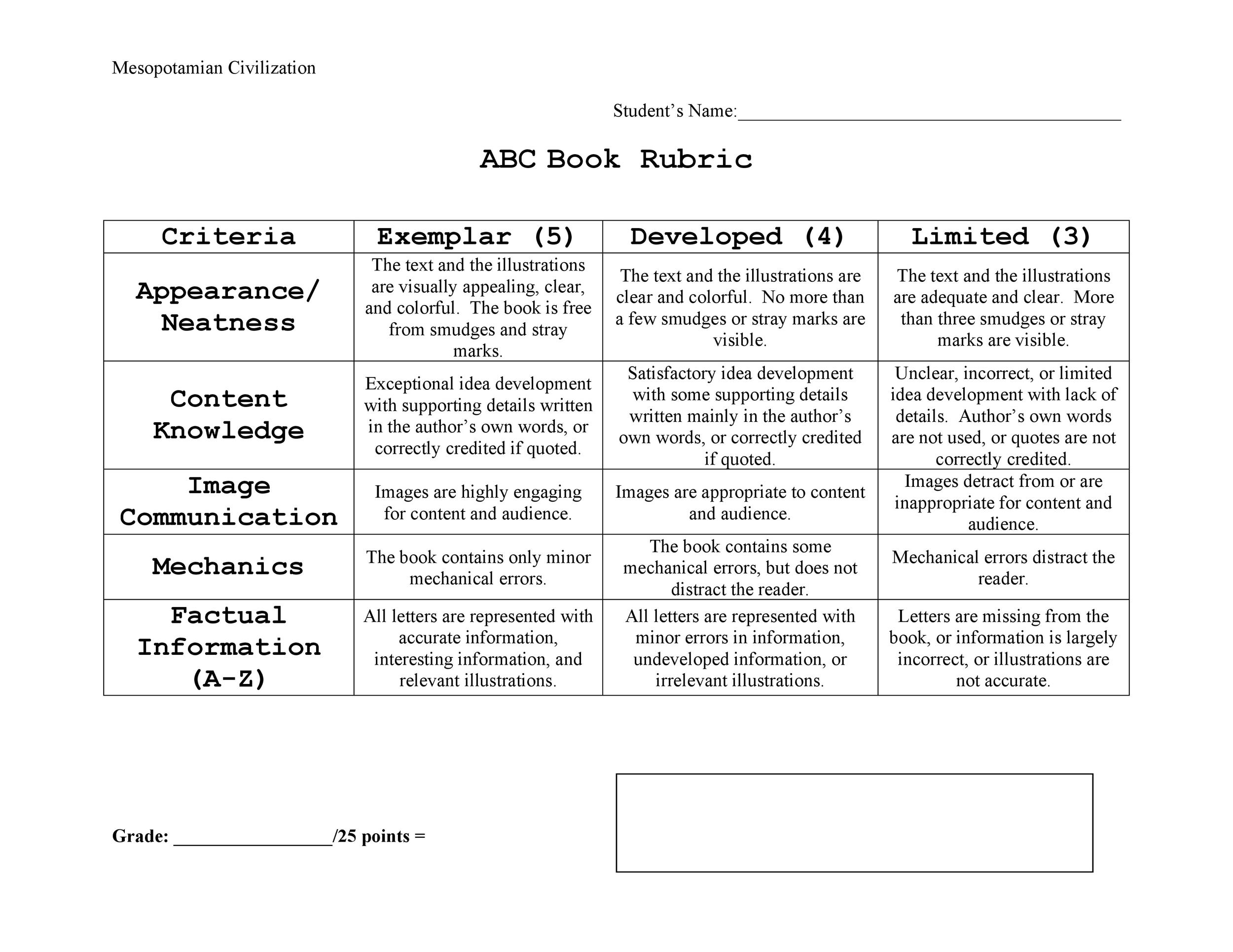 Free Grading Rubric Template 02