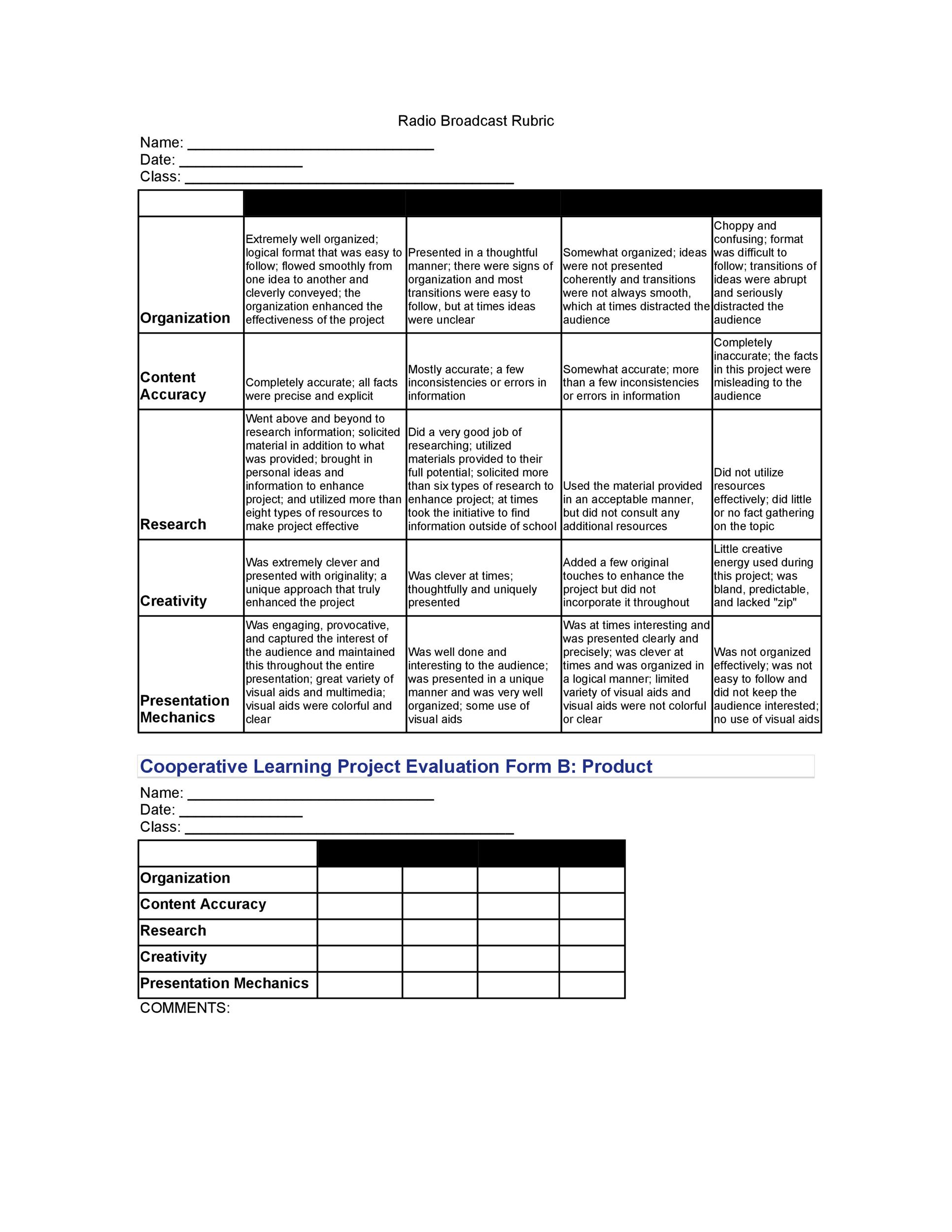 mikrotik cacti template - project rubric template choice image template design ideas