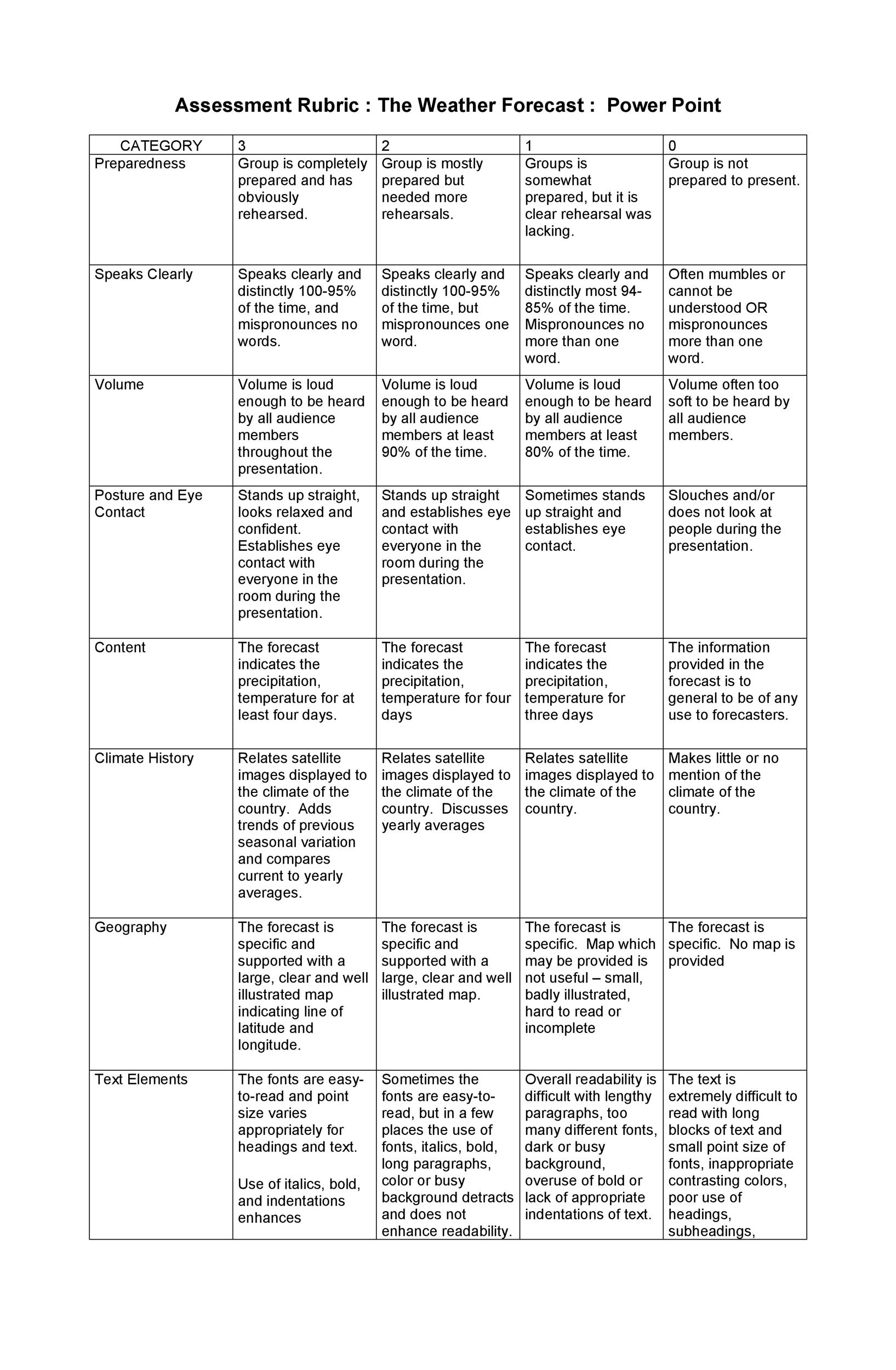 Free Grading Rubric Template 24