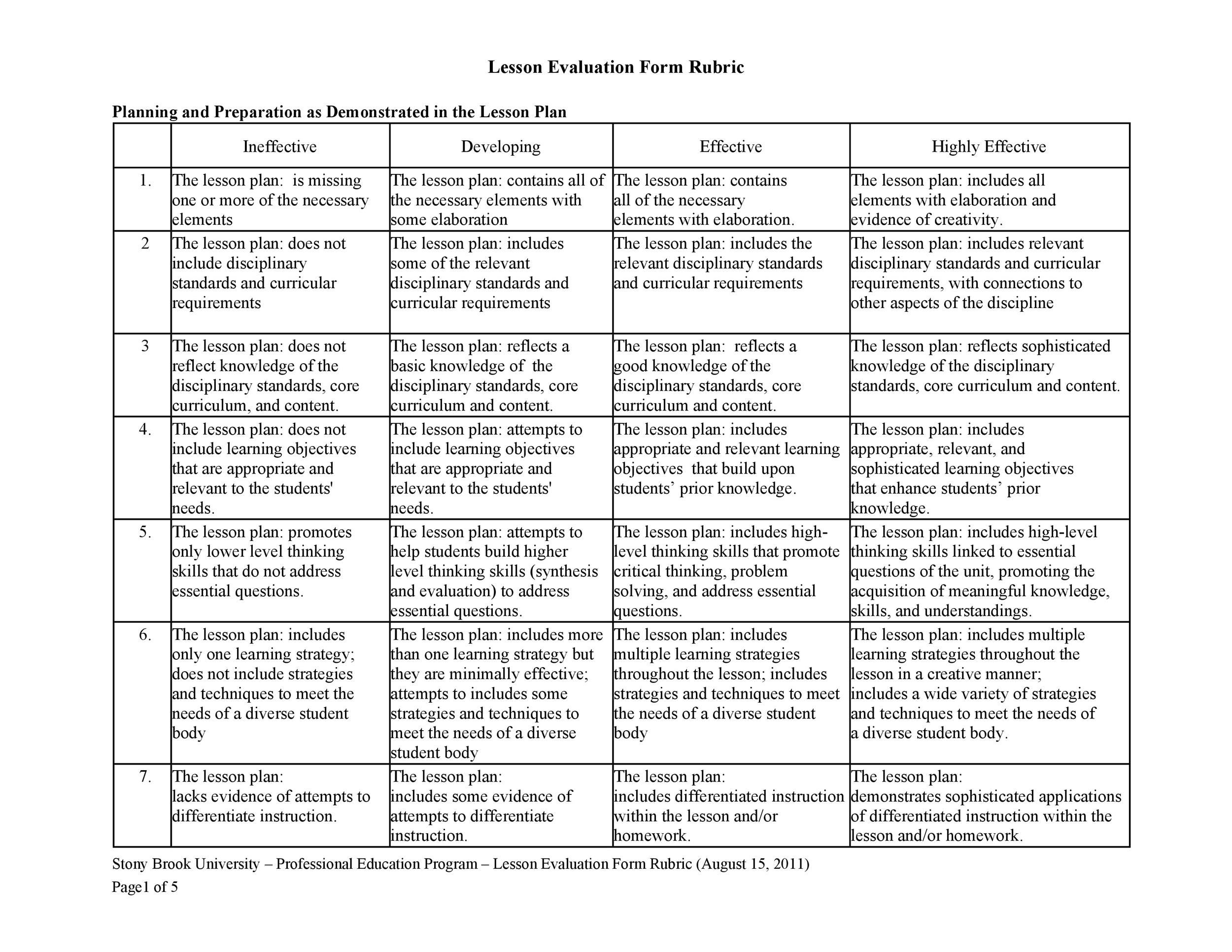 Free Grading Rubric Template 25