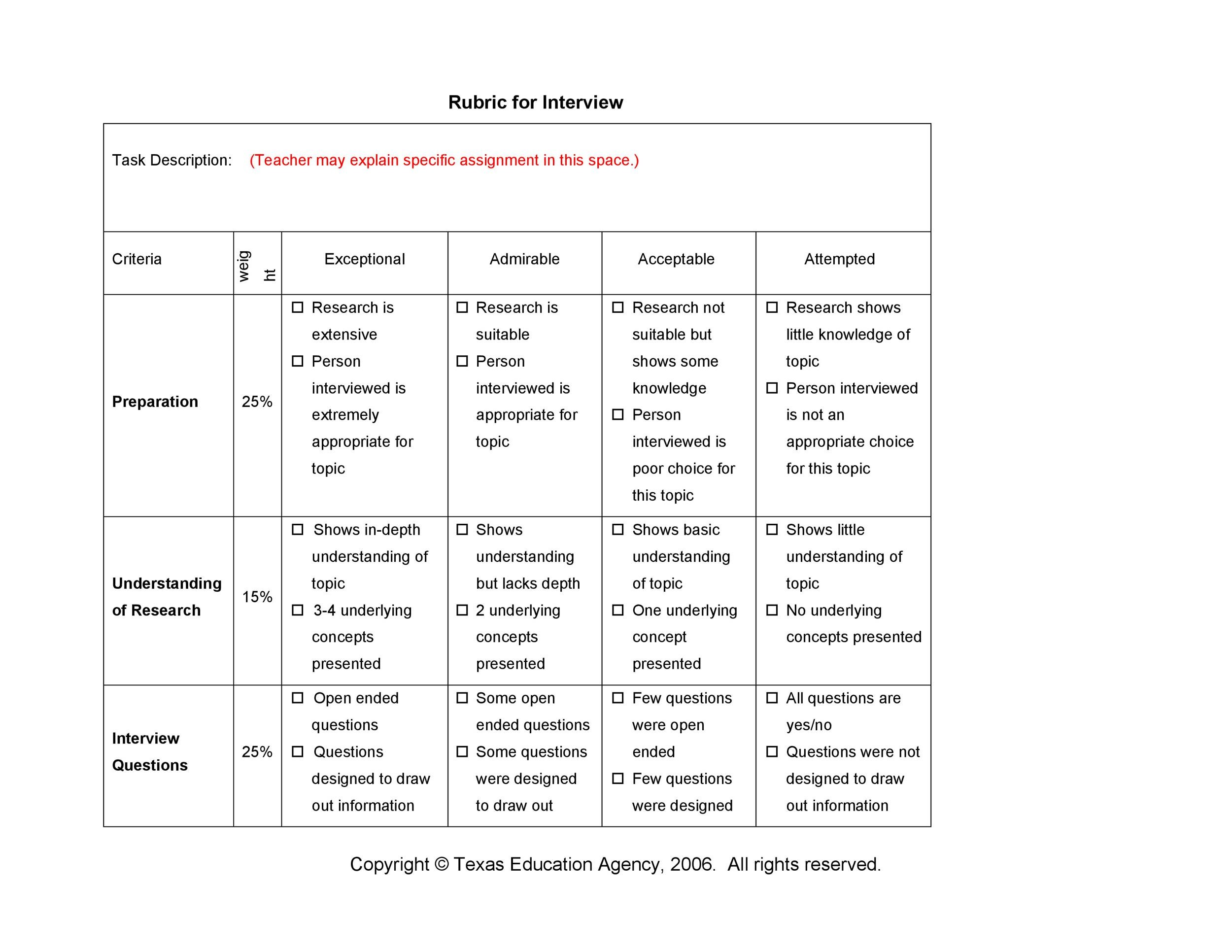 Free Grading Rubric Template 29